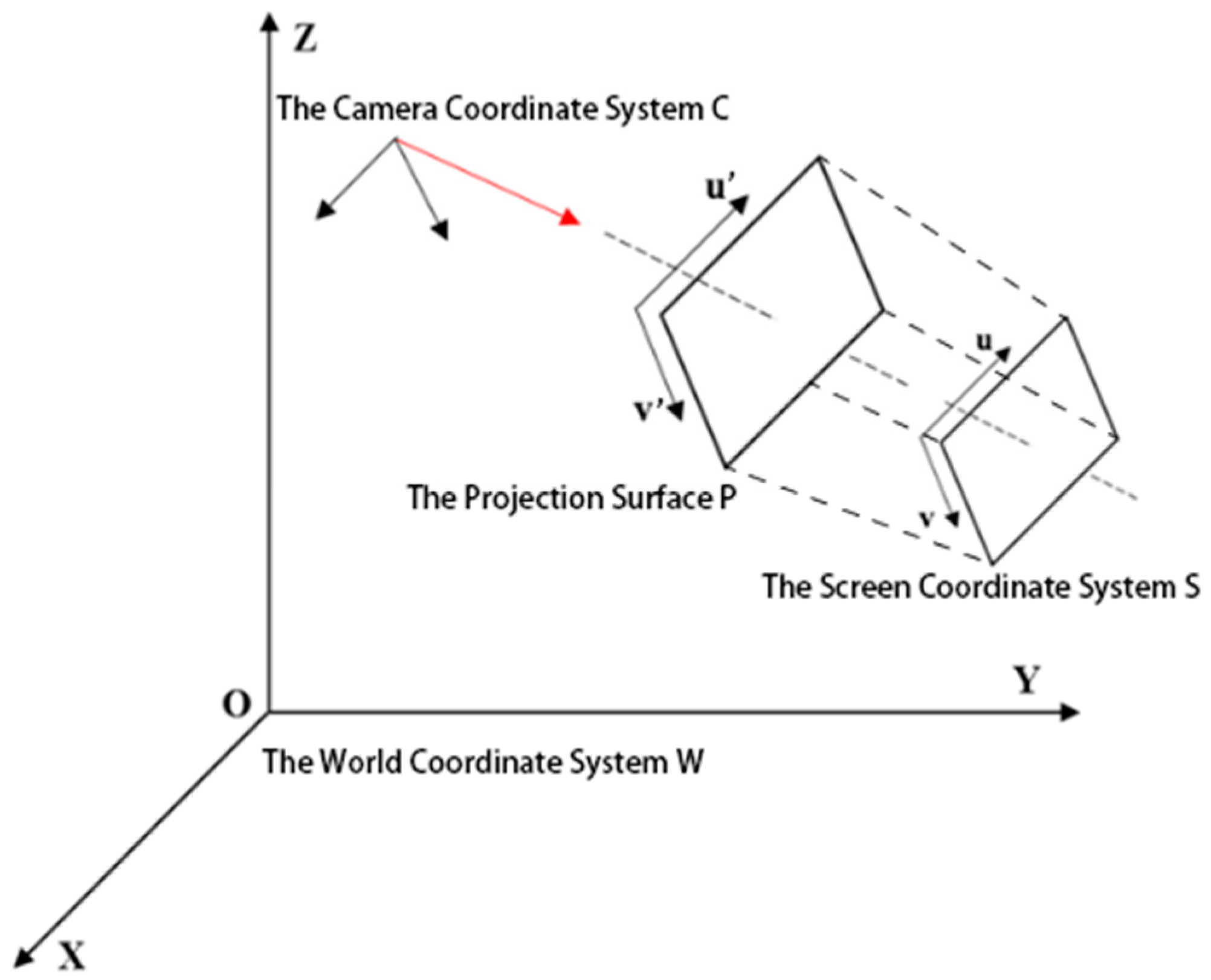 Sensors | Free Full-Text | An Augted Reality Geo-Registration ...
