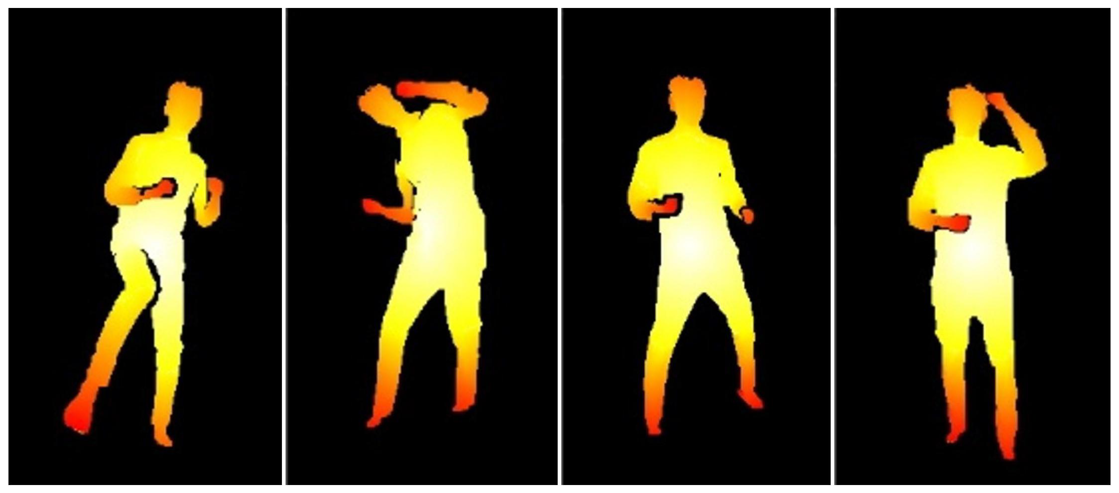 Sensors | Free Full-Text | Dynamic Pose Estimation Using Multiple