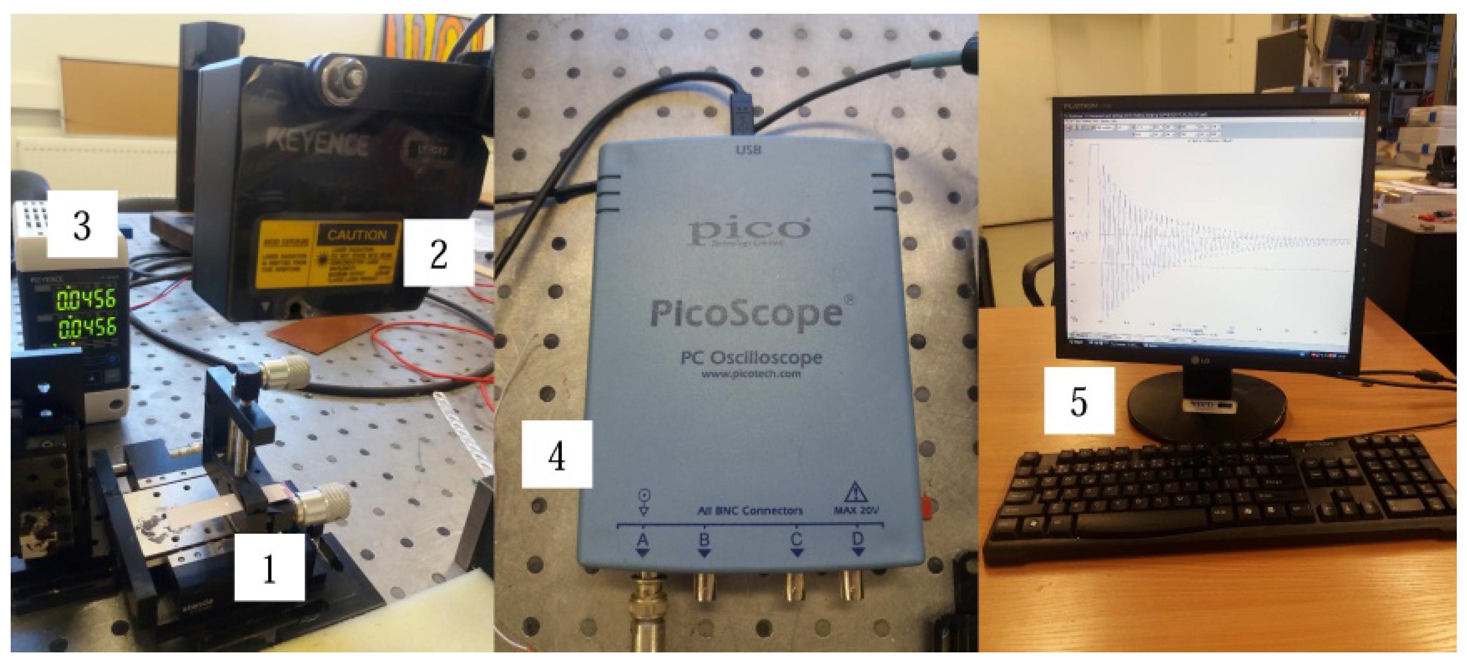 Sensors   Free Full-Text   Design of Controllable Novel