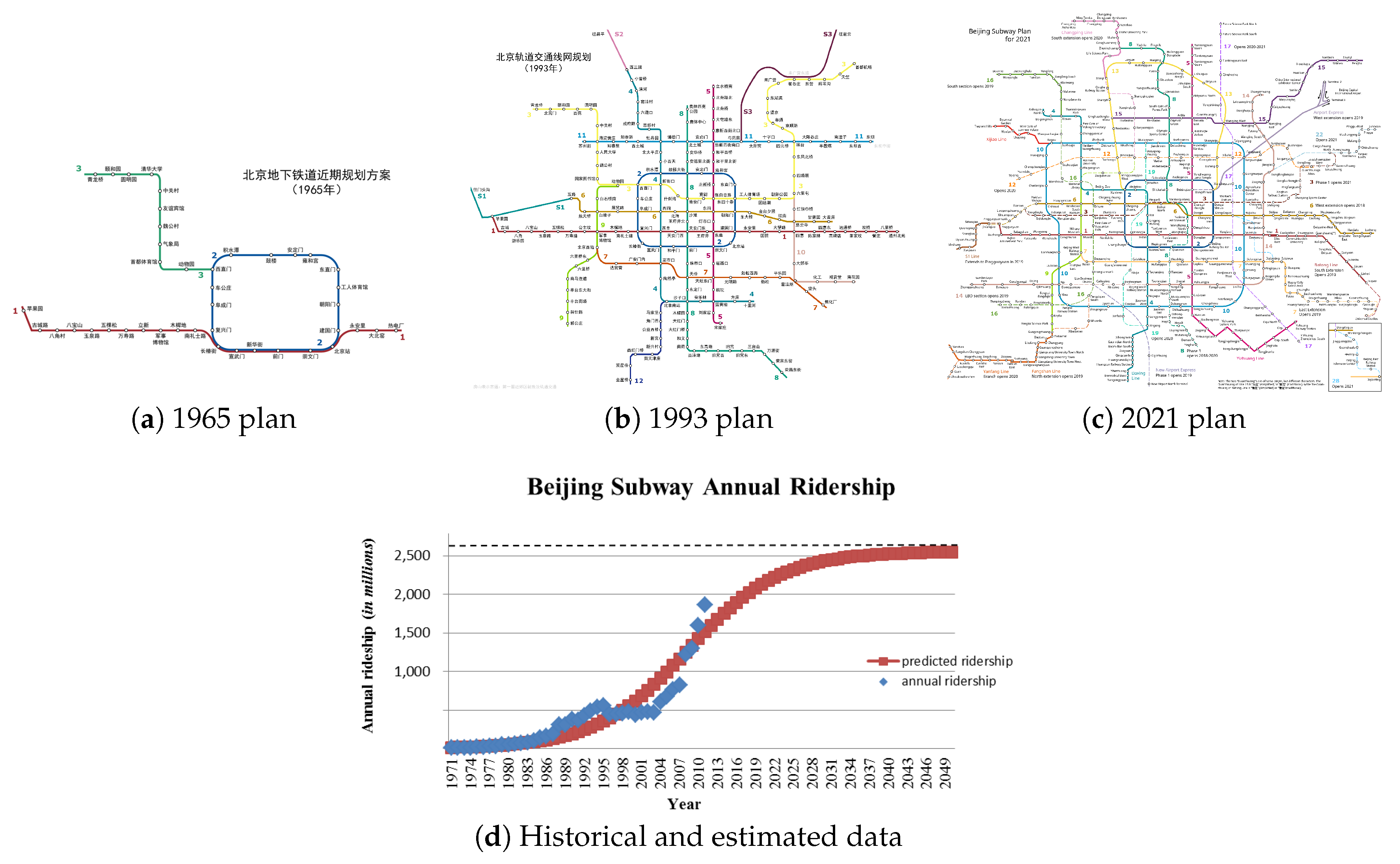 Beijing Subway Map 2021 Good Quality.Sensors Free Full Text Natural Computing Applied To The