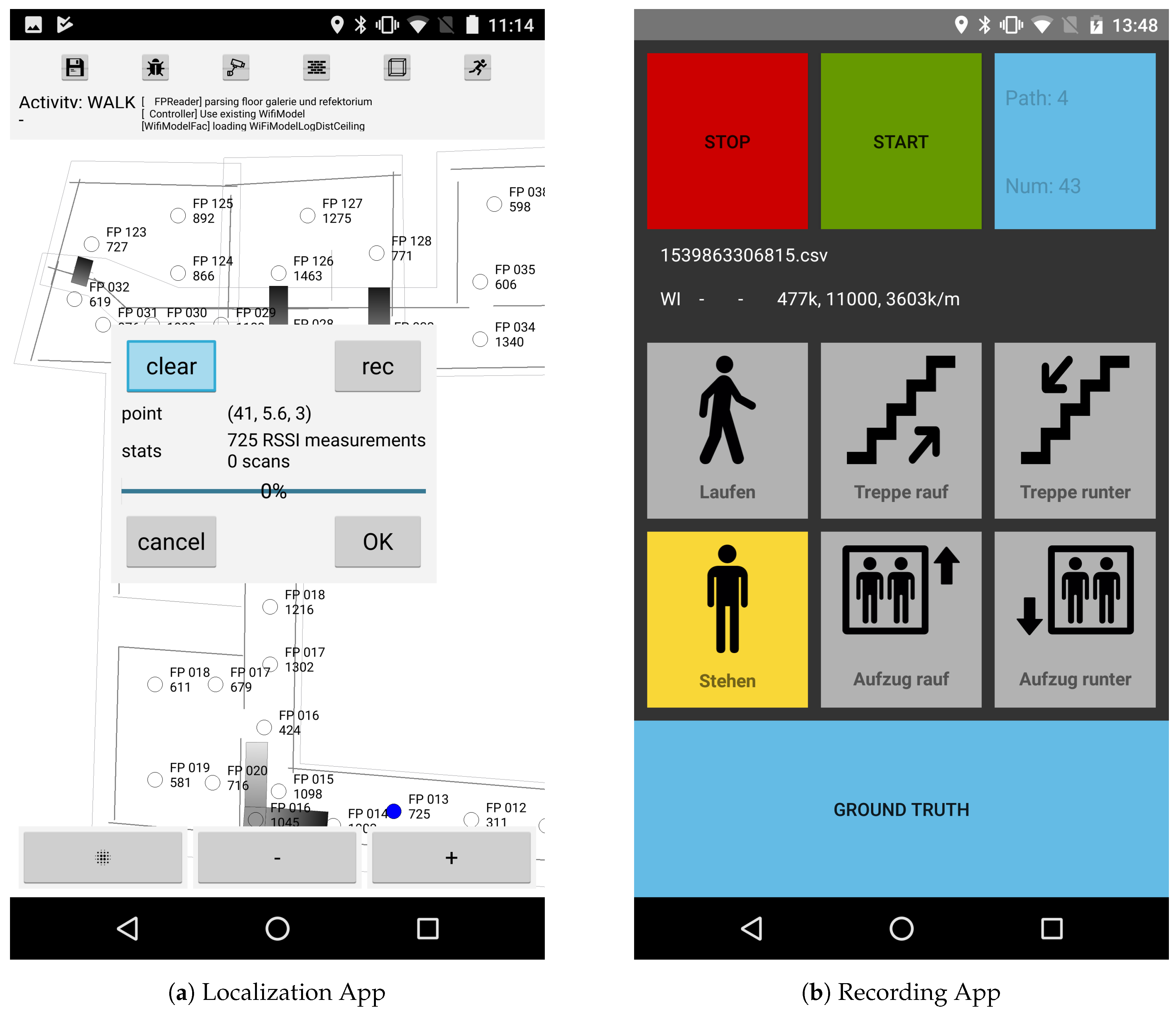 Sensors | Free Full-Text | Smartphone-Based Indoor Localization