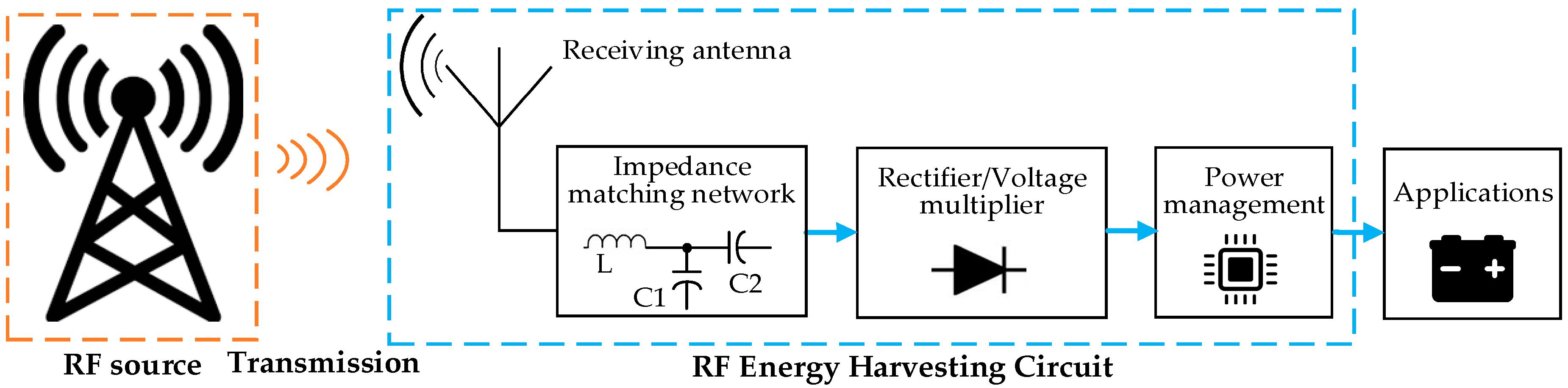 Sensors Free Full Text Energy Harvesting Technologies For Circuit Furthermore Long Range Fm Transmitter Diagram On Ir 18 04113 G007