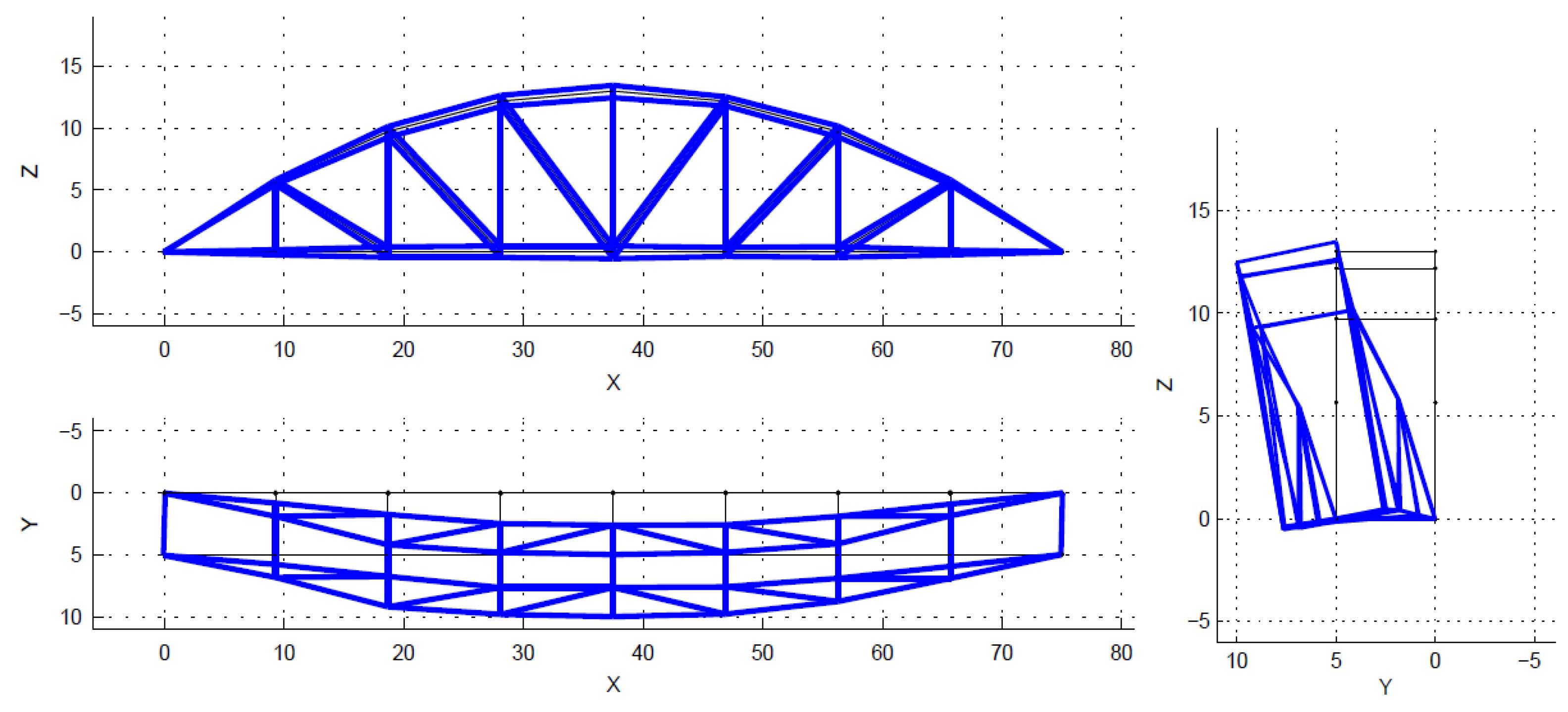 Sensors Free Full Text Model Updating For Nam O Bridge Using Diagram Related Keywords Suggestions Beam No