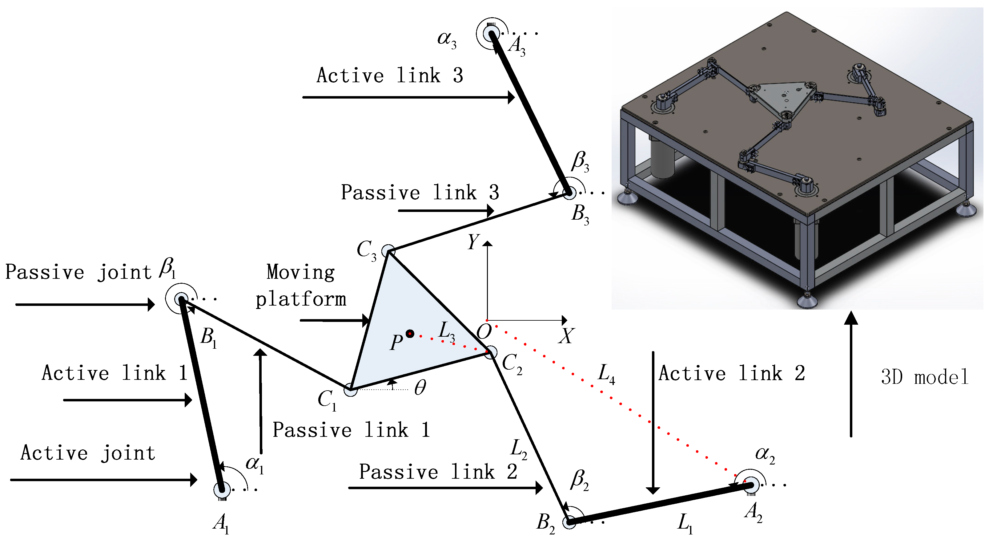Sensors | Free Full-Text | Study on Residual Vibration Suppress of a
