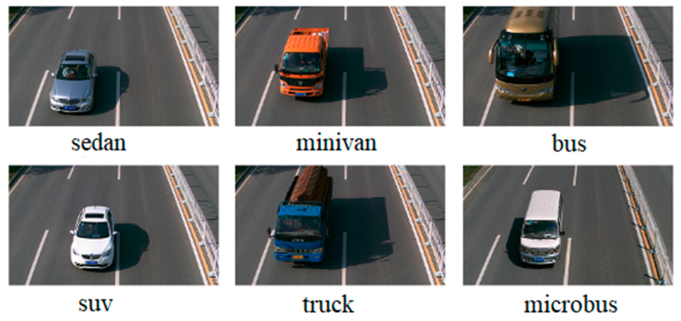 Sensors | Free Full-Text | An Improved YOLOv2 for Vehicle Detection