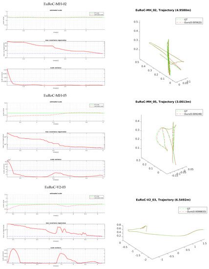 Sensors | Free Full-Text | Visual-Inertial Odometry with