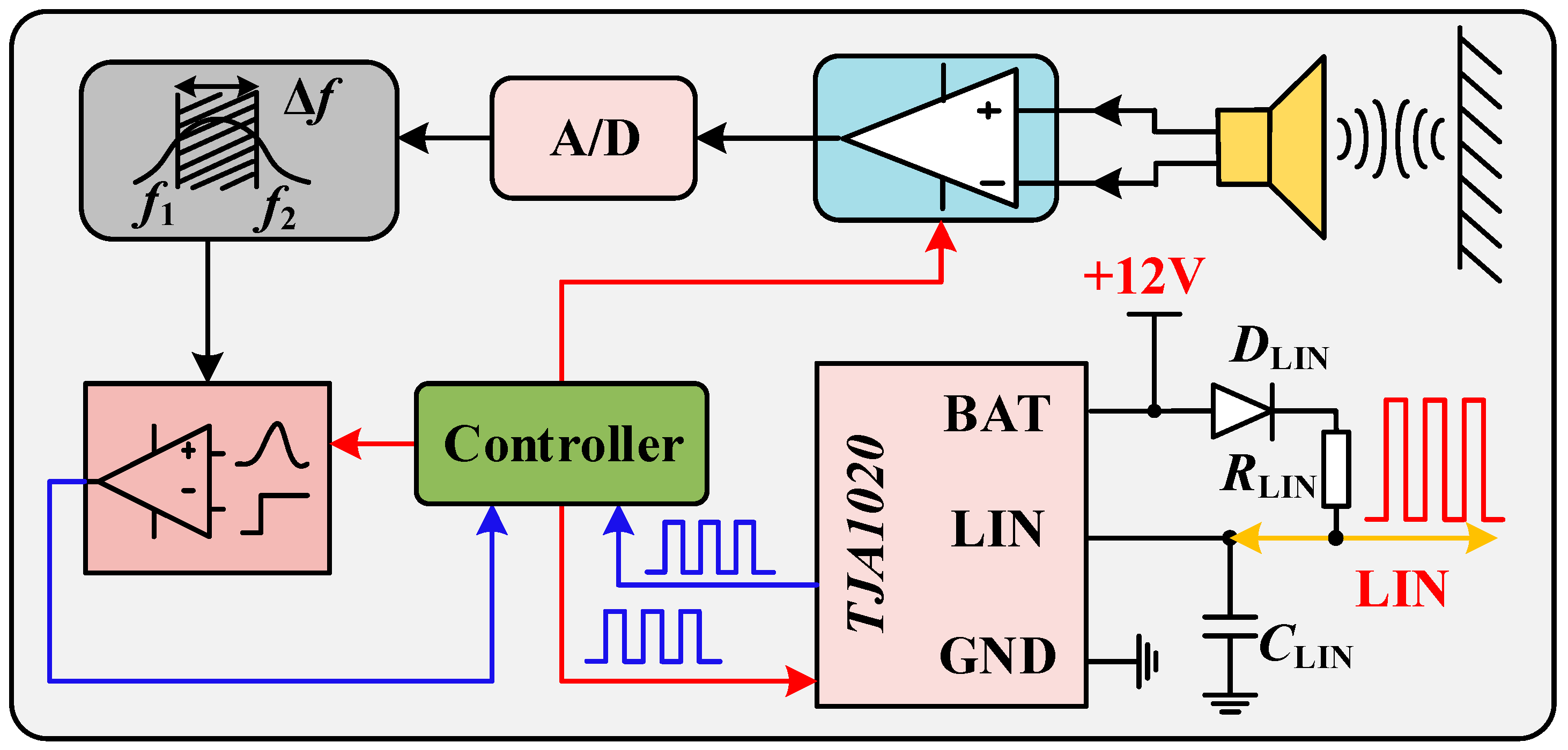Sensors Free Full Text Transformerless Ultrasonic Ranging System Sensor Circuit Consists Of A Set Receiver And 18 04397 G010