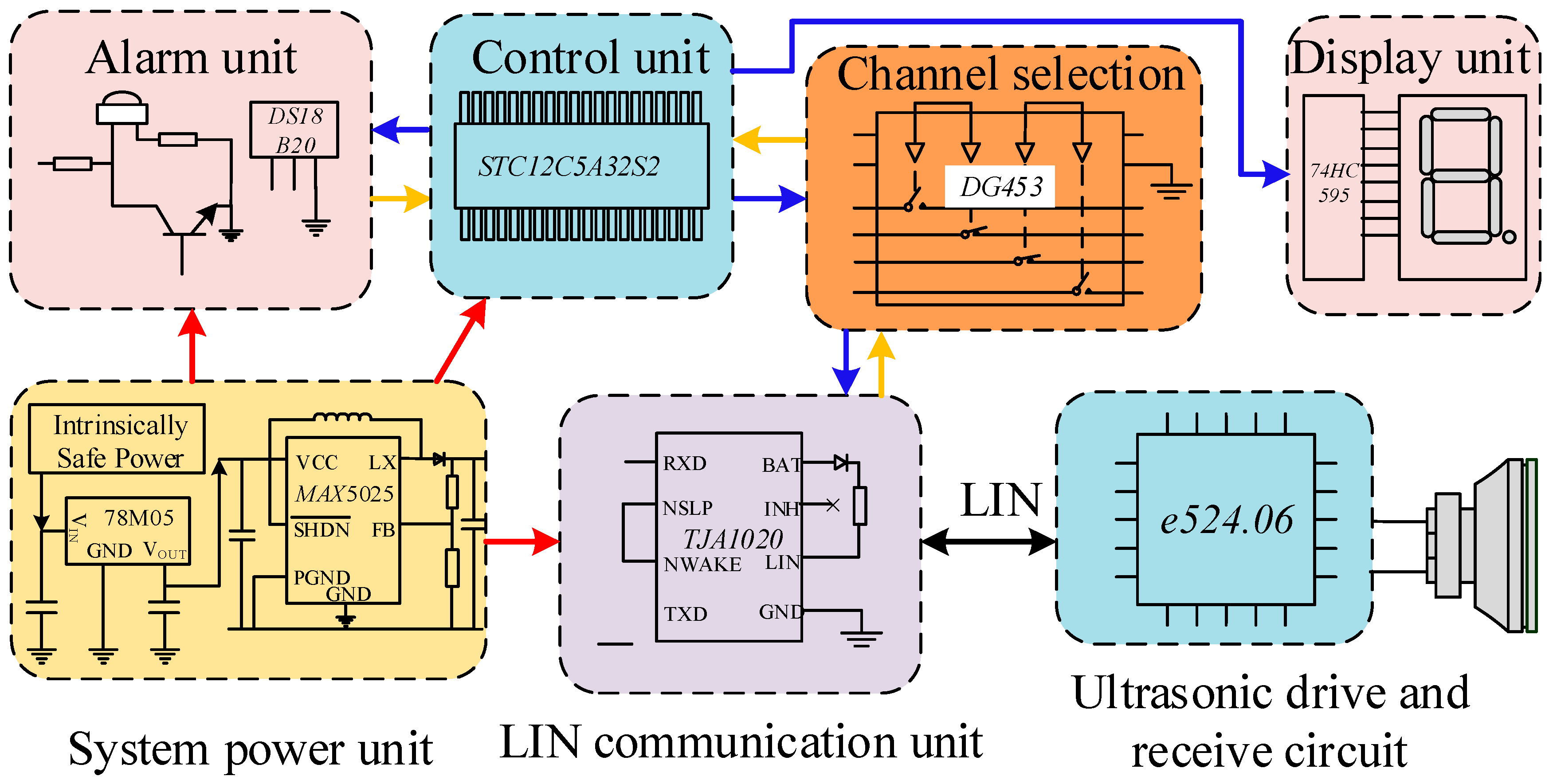 Sensors Free Full Text Transformerless Ultrasonic Ranging System Sensor Circuit Consists Of A Set Receiver And 18 04397 G011