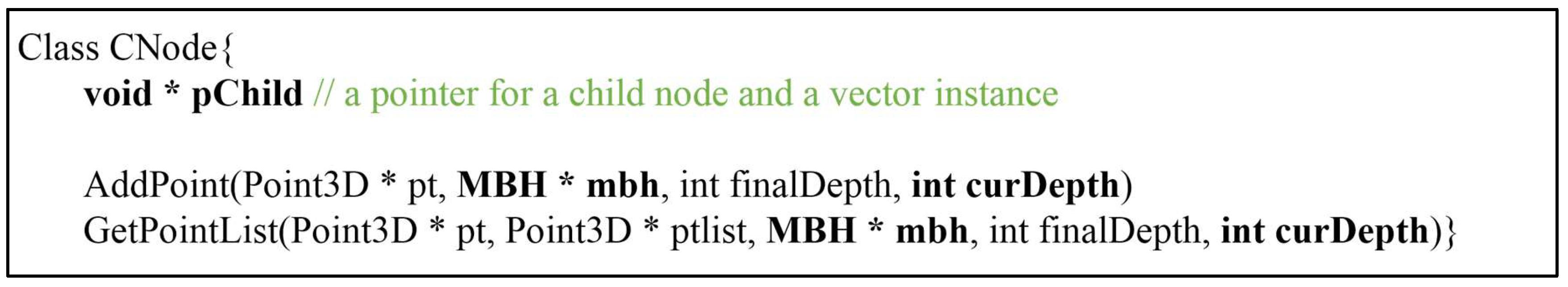 Sensors | Free Full-Text | Towards Efficient Implementation