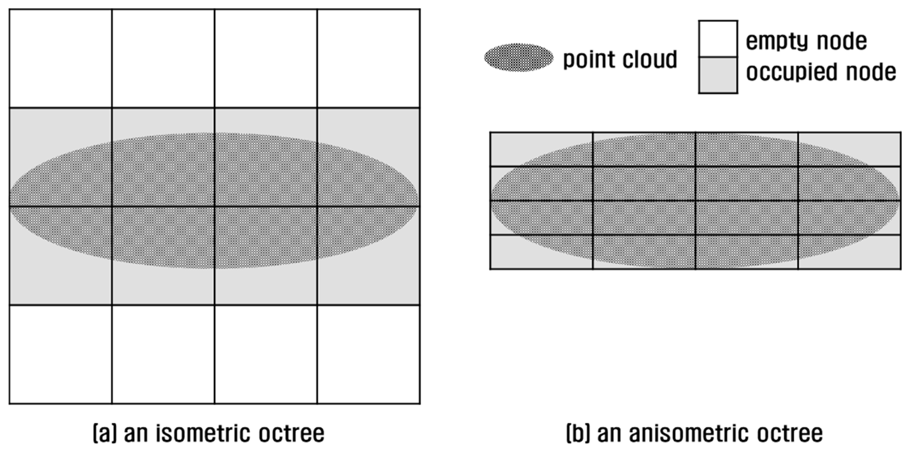 Sensors | Free Full-Text | Towards Efficient Implementation of an