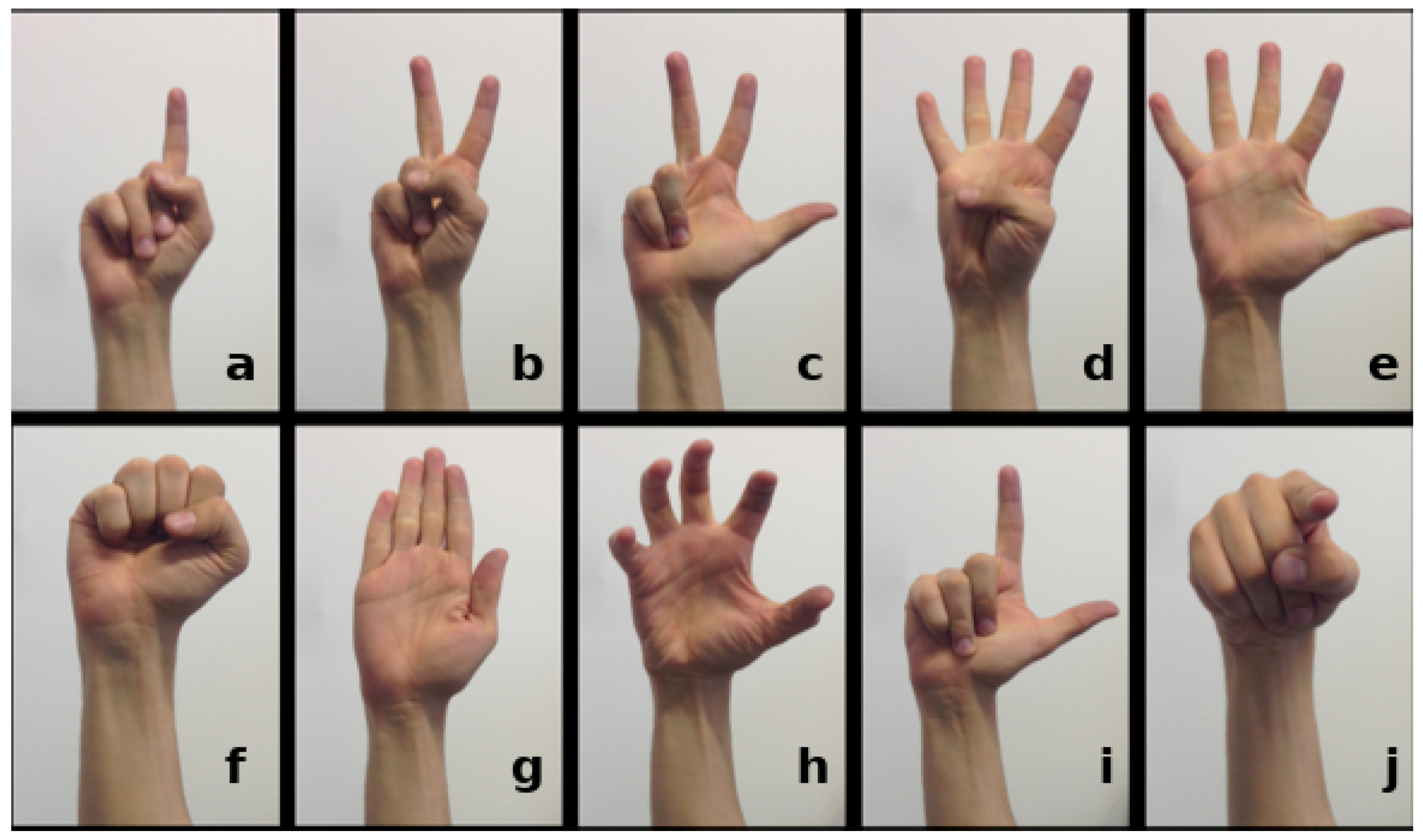 Sensors | Free Full-Text | Hand Gesture Recognition in Automotive