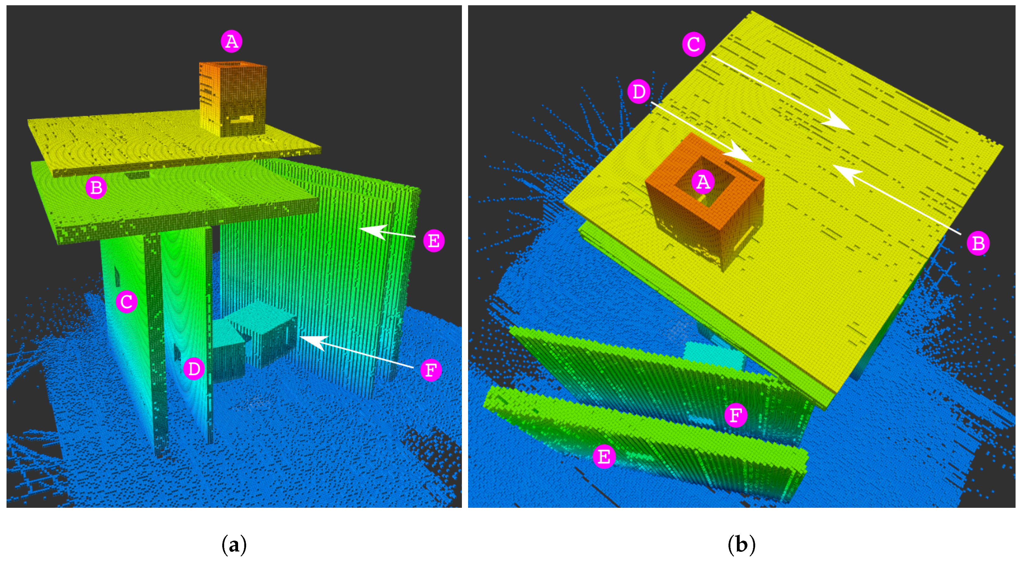 Sensors | Free Full-Text | Efficient Lazy Theta* Path Planning over