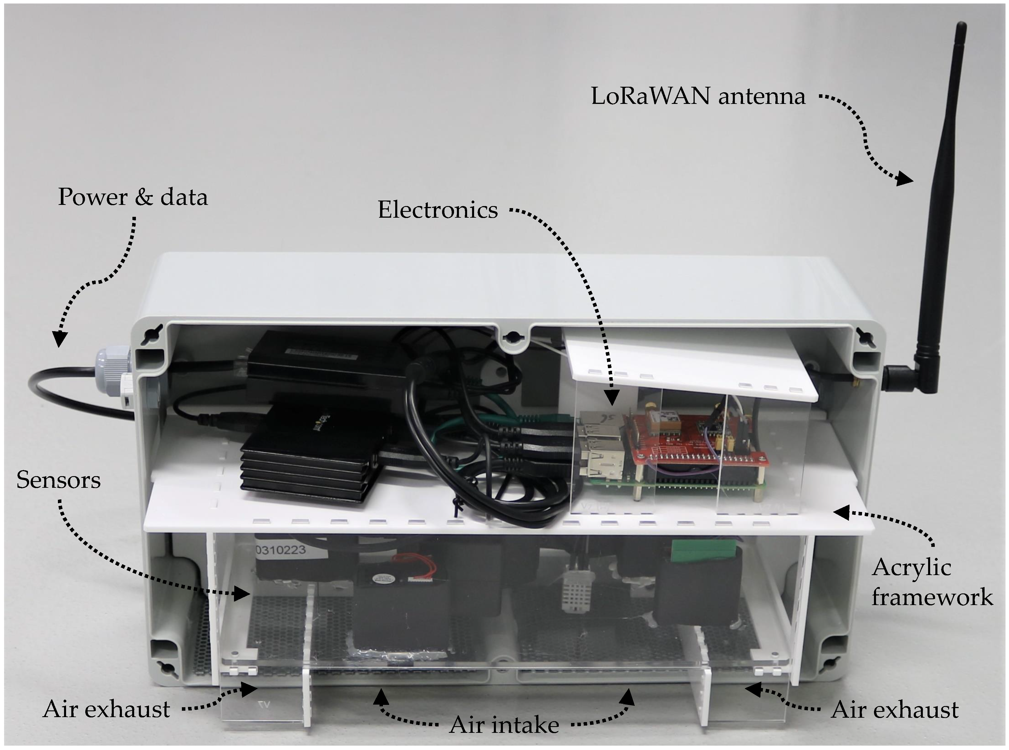 Sensors   Free Full-Text   City Scale Particulate Matter