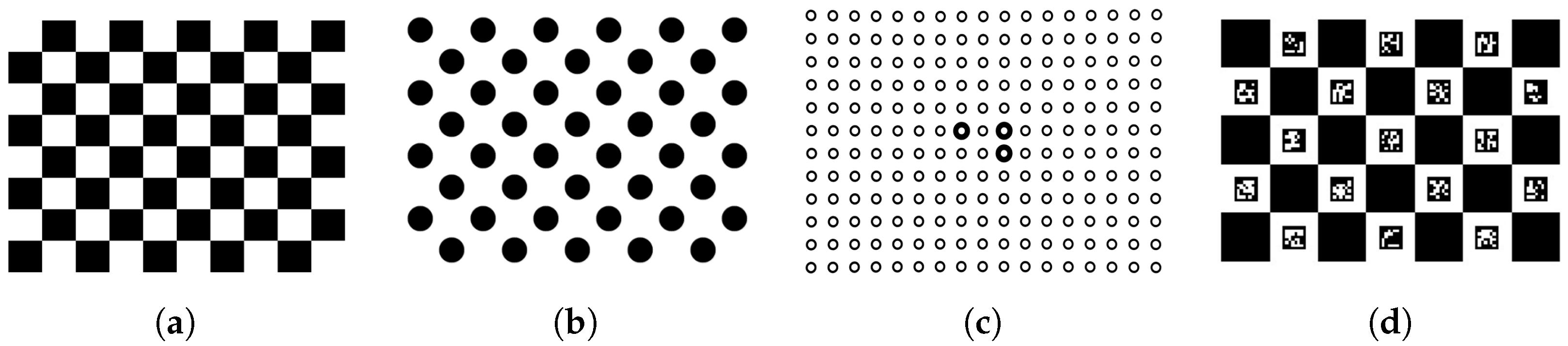 Sensors | Free Full-Text | Camera Calibration Using Gray Code
