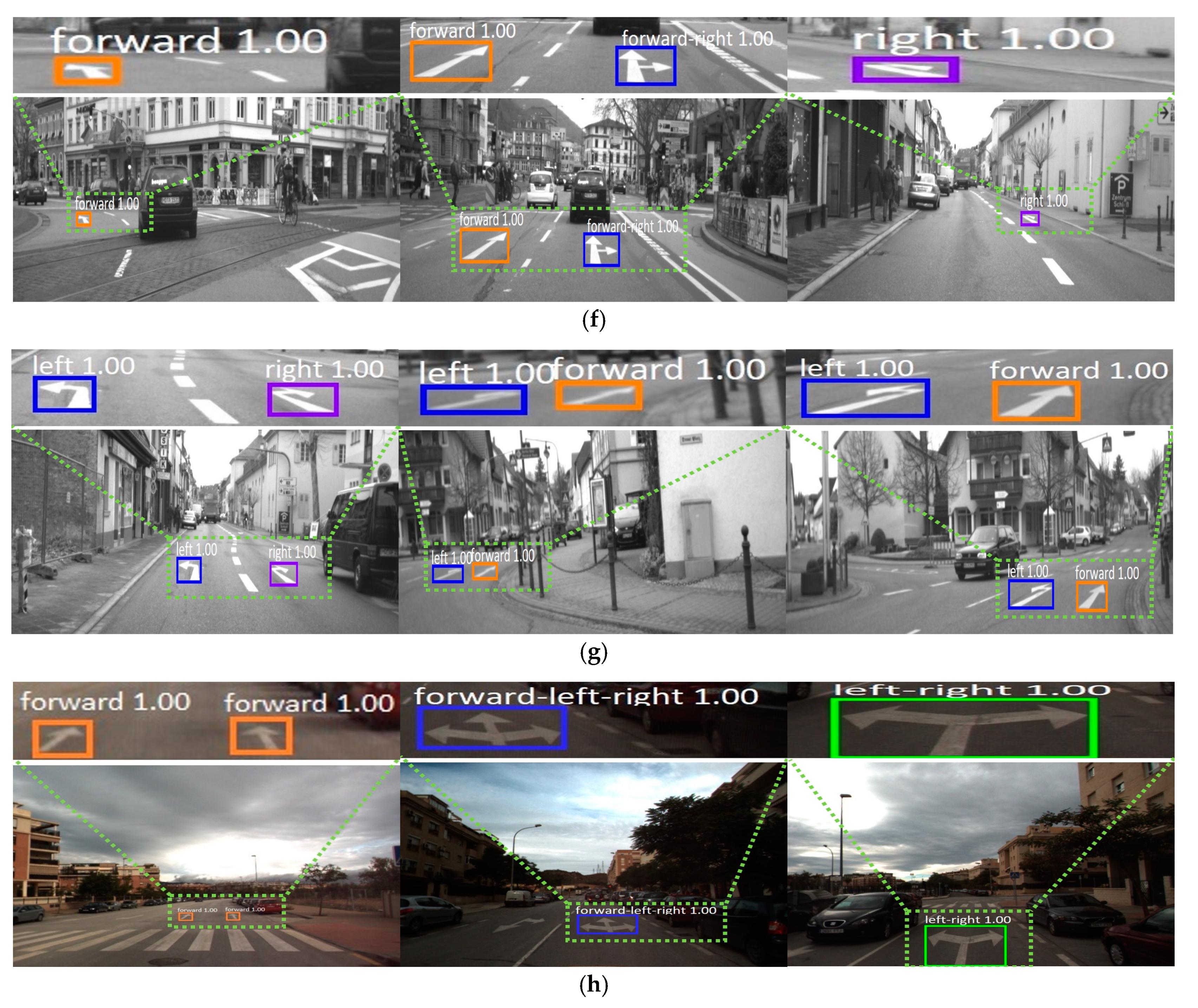 Sensors | Free Full-Text | Deep RetinaNet-Based Detection