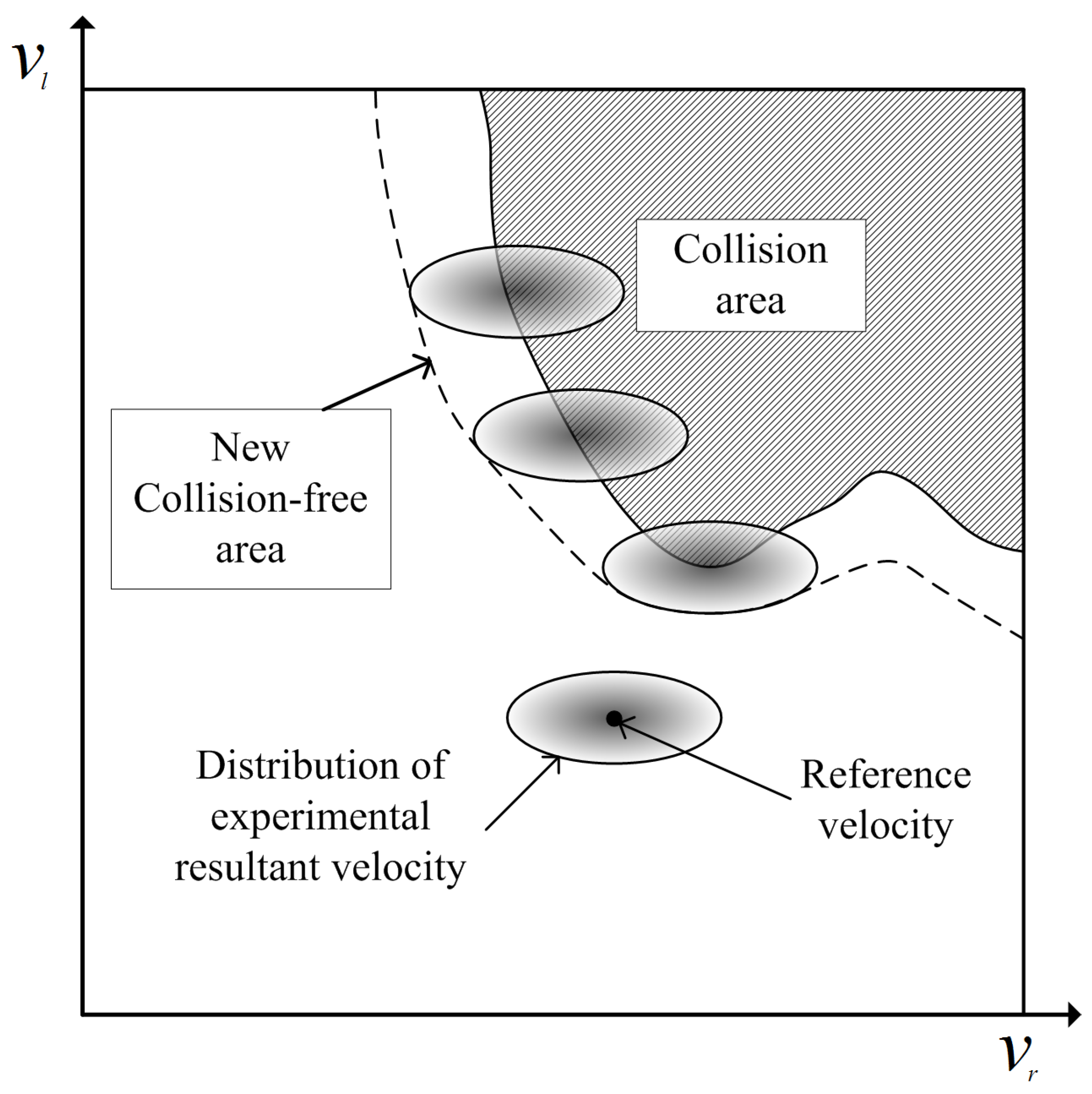 Sensors | Free Full-Text | Obstacle Avoidance of Two-Wheel