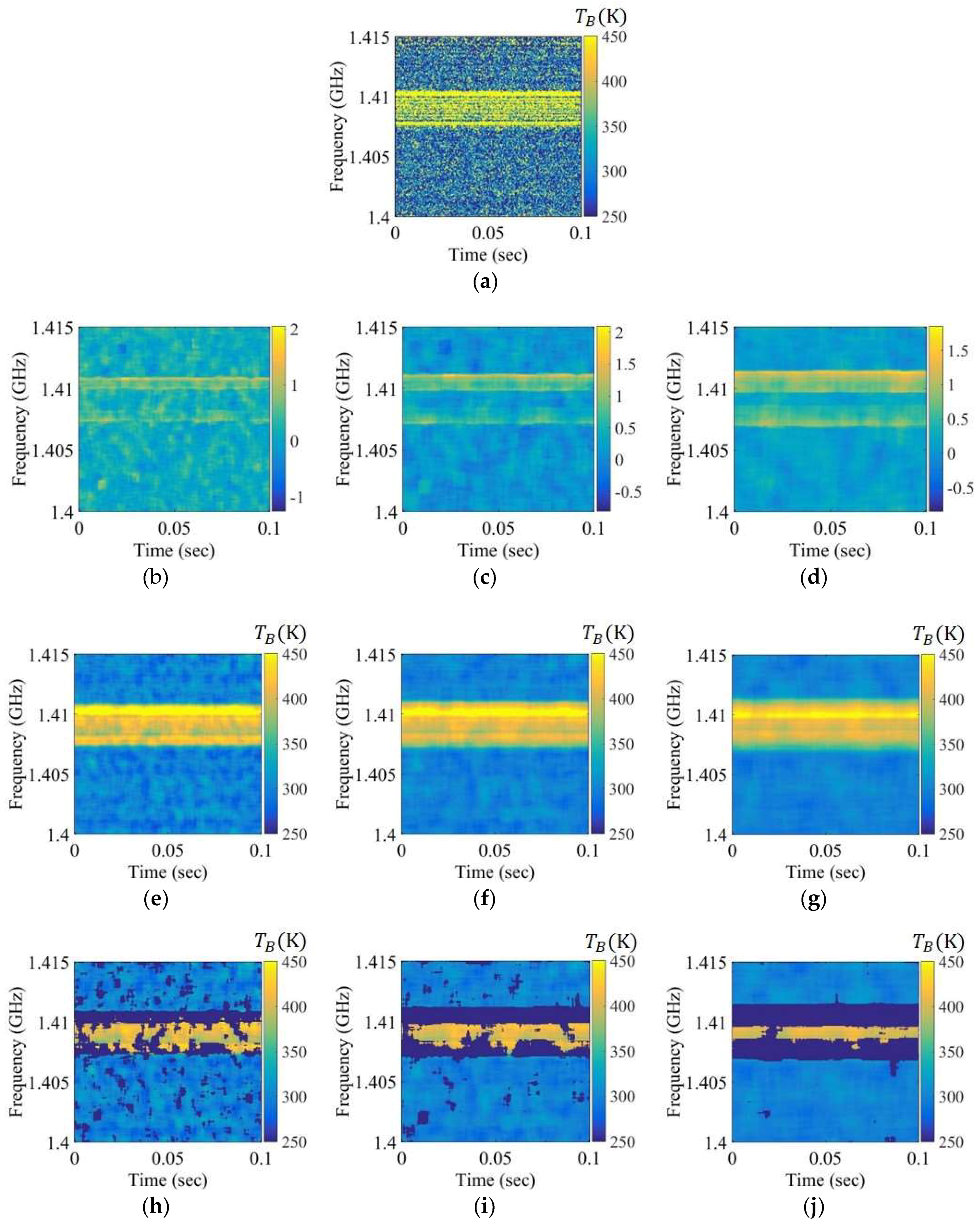 Sensors Free Full Text Statistical Approach To Spectrogram Analysis For Radio Frequency Interference Detection And Mitigation In An L Band Microwave Radiometer Html