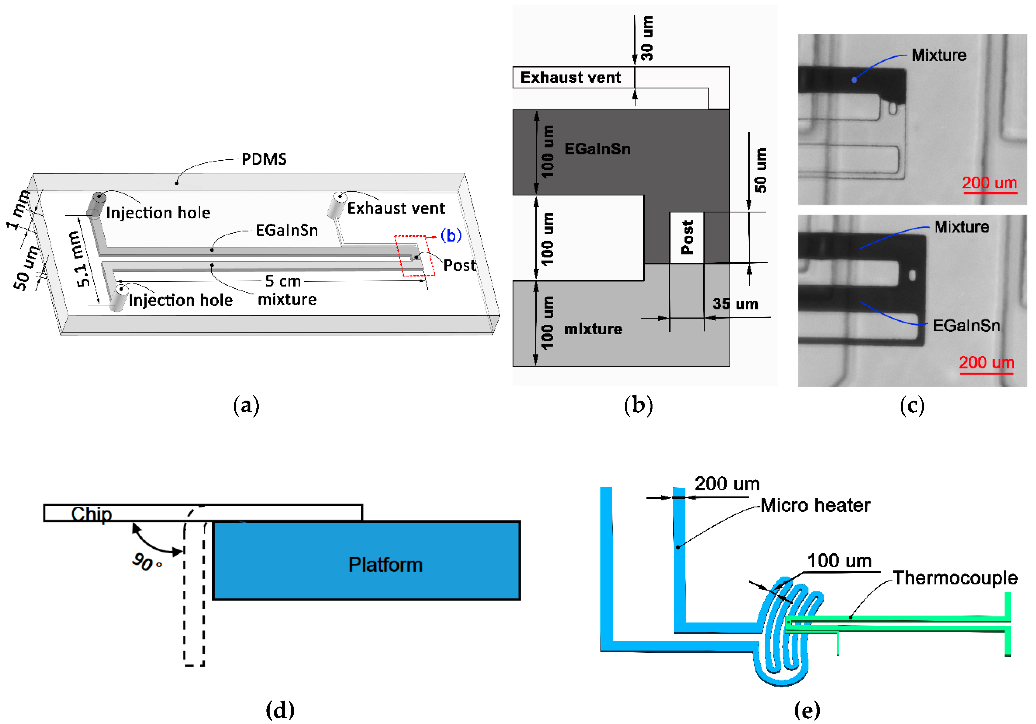 Sensors | Free Full-Text | A Handy Flexible Micro-Thermocouple Using