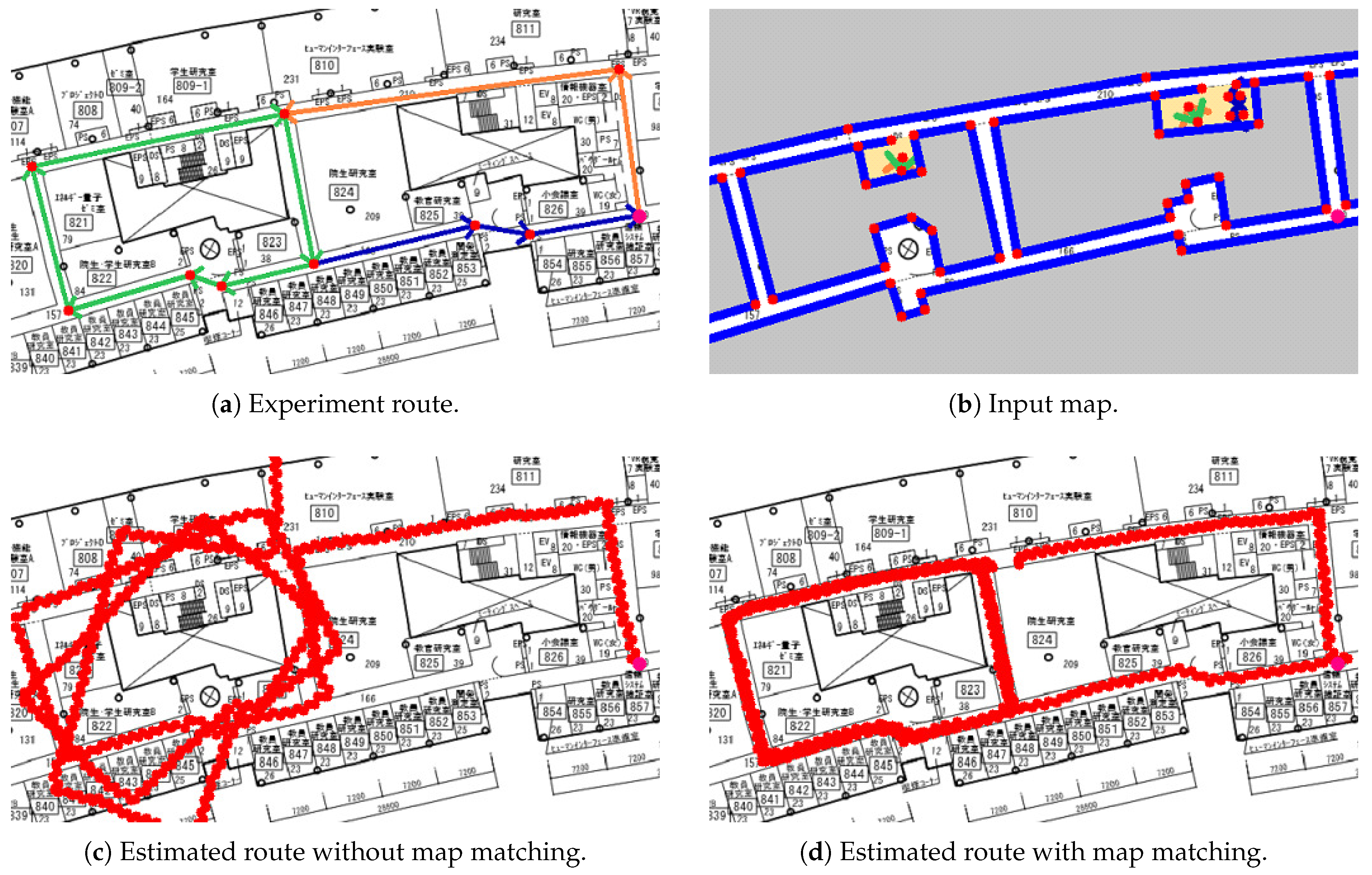 Sensors | Free Full-Text | Indoor Positioning System Based