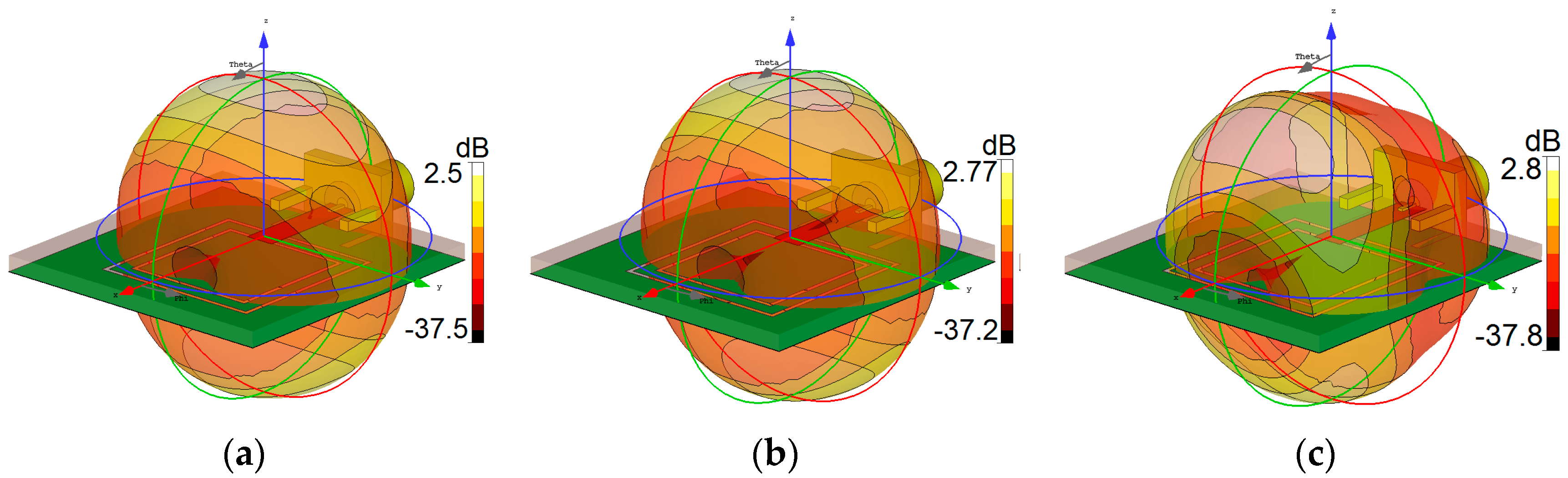 Sensors | Free Full-Text | Multi-Band MIMO Antenna Design with User