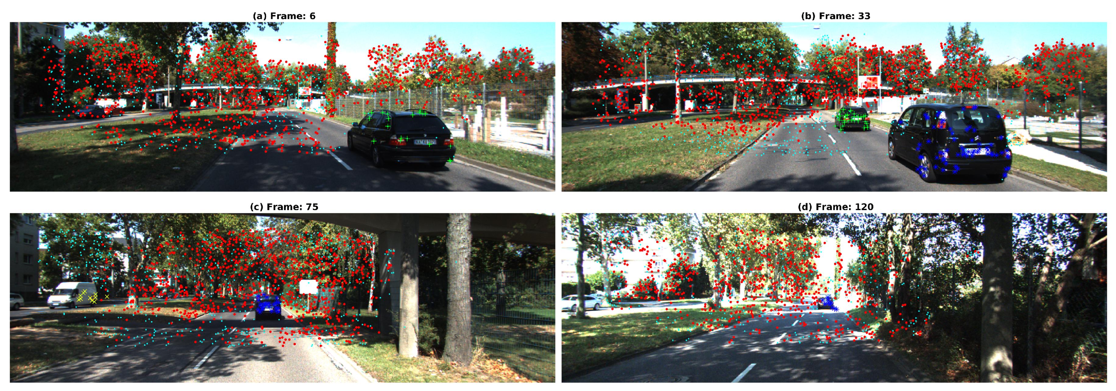 Sensors | Free Full-Text | Track-Before-Detect Framework
