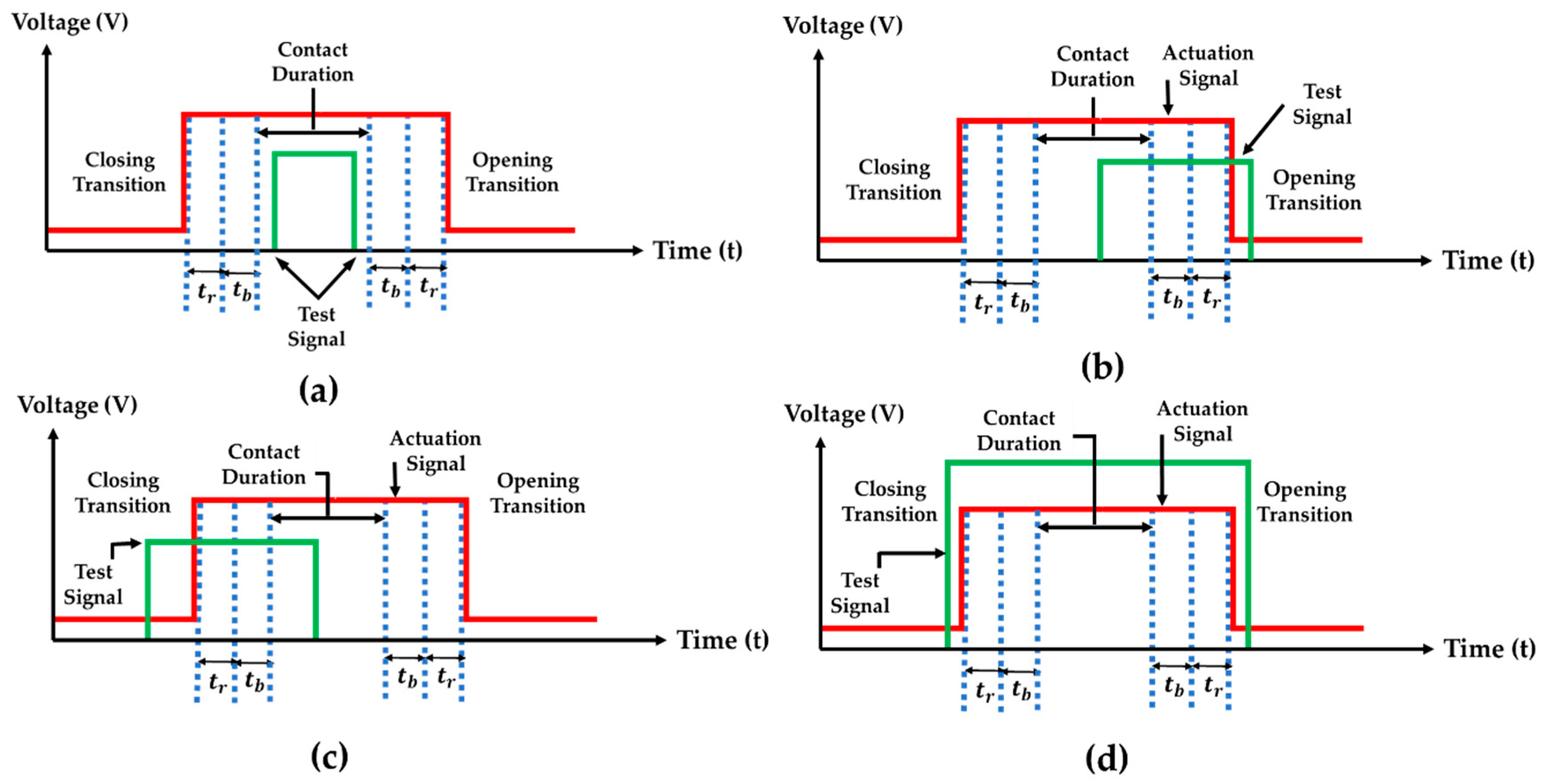 sensors full text novel test fixture for characterizing sensors full text novel test fixture for characterizing mems switch microcontact reliability and performance html