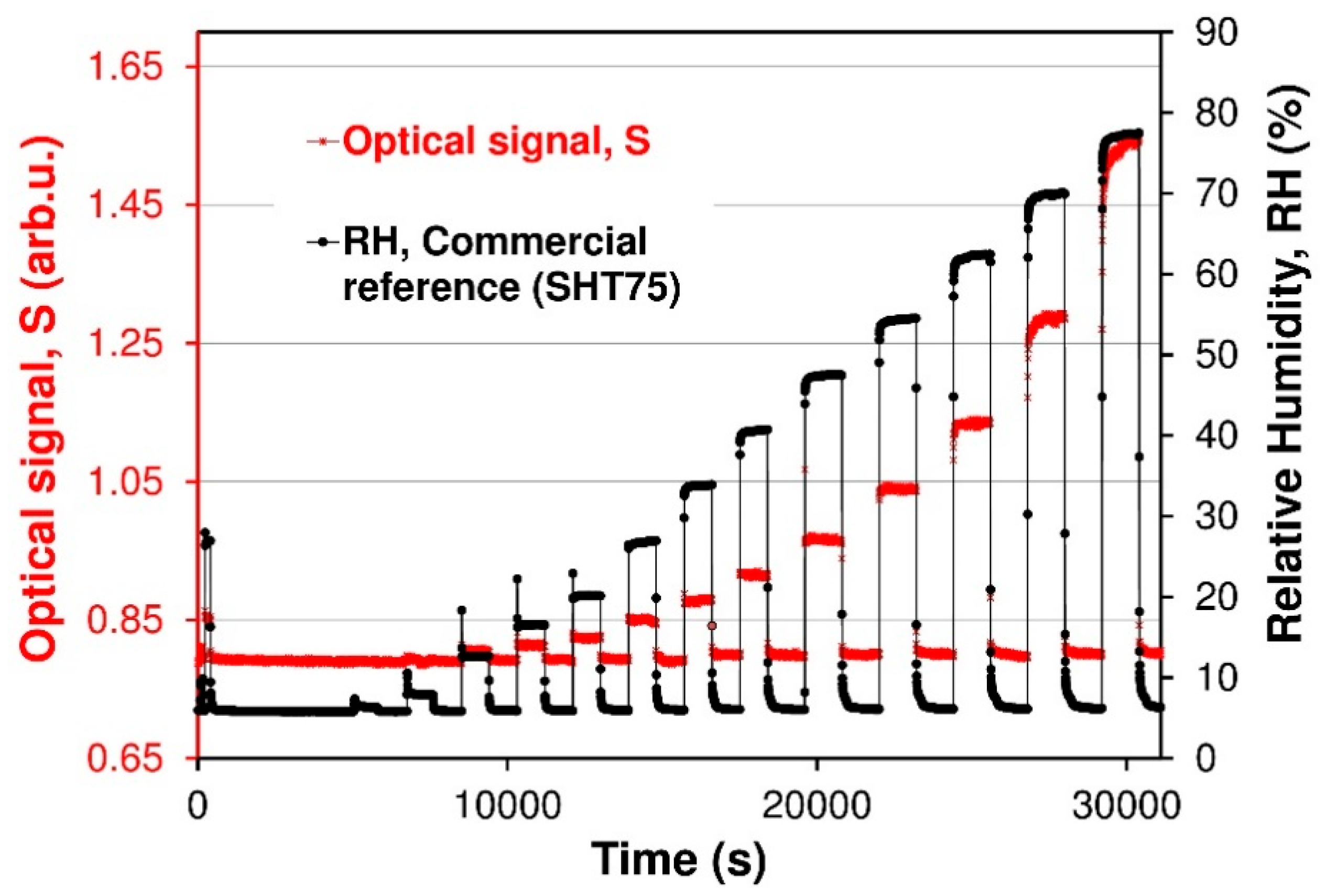 figure 1 optical switches optical sensors figure 1a shows a