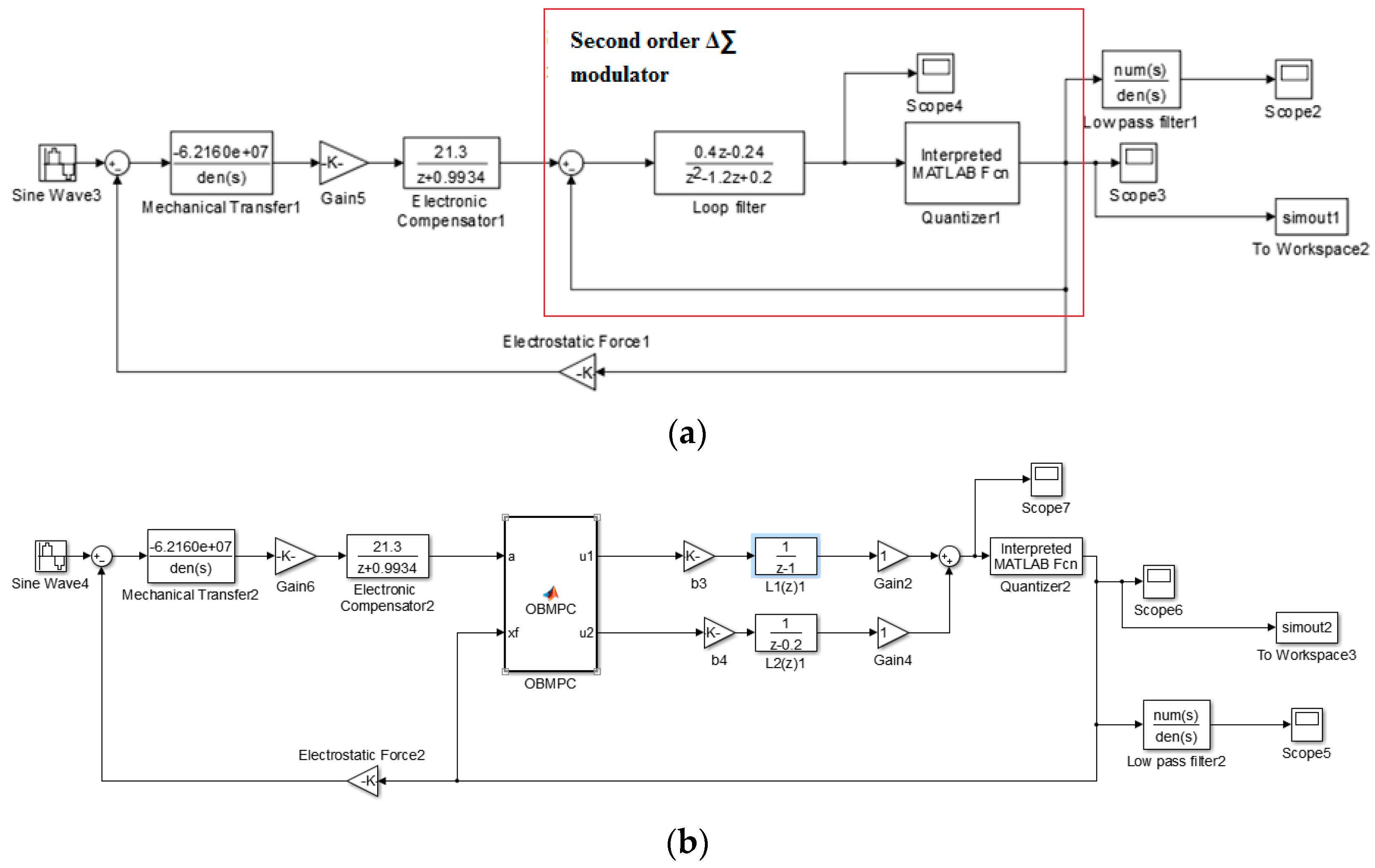 Sensors | Free Full-Text | Design of a 1-bit MEMS Gyroscope