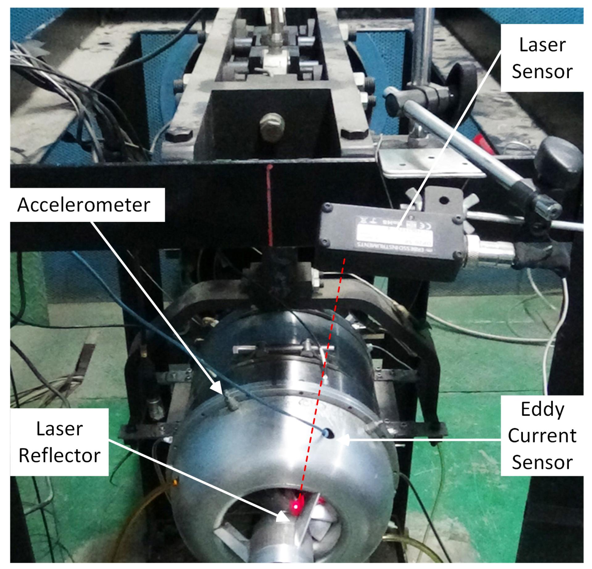 Sensors | Free Full-Text | Eddy Current Sensor System for Blade Tip