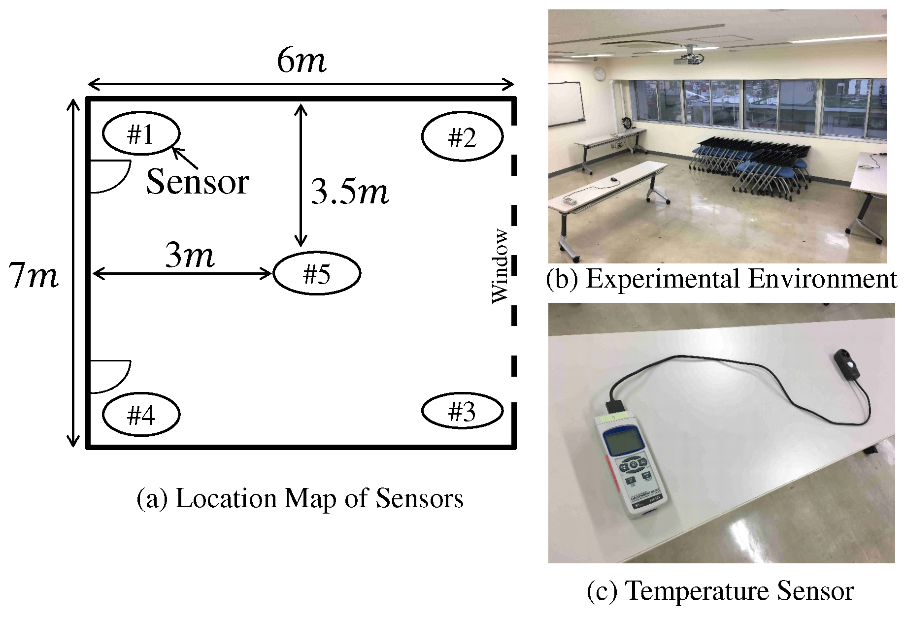 Sensors | Free Full-Text | ID Insertion and Data Tracking with
