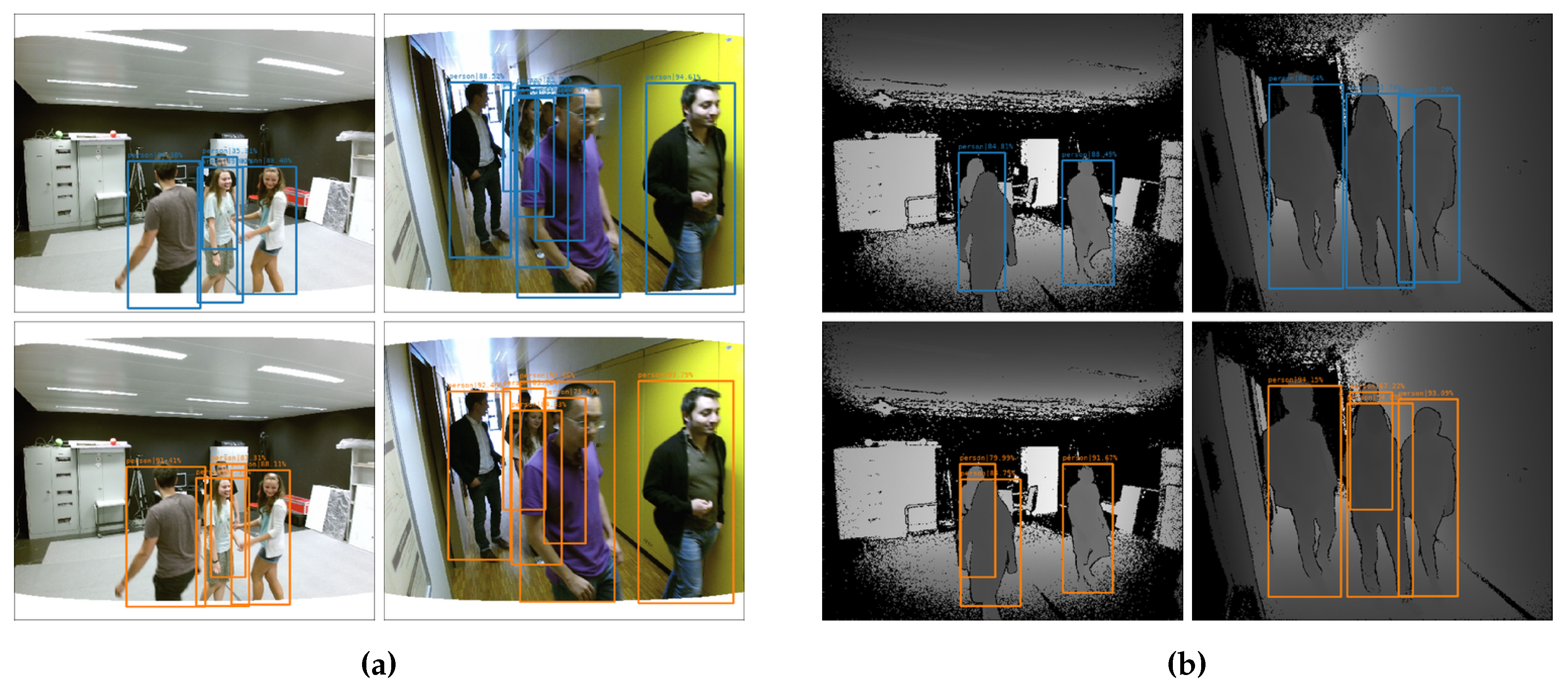 Sensors | Free Full-Text | Exploring RGB+Depth Fusion for Real-Time