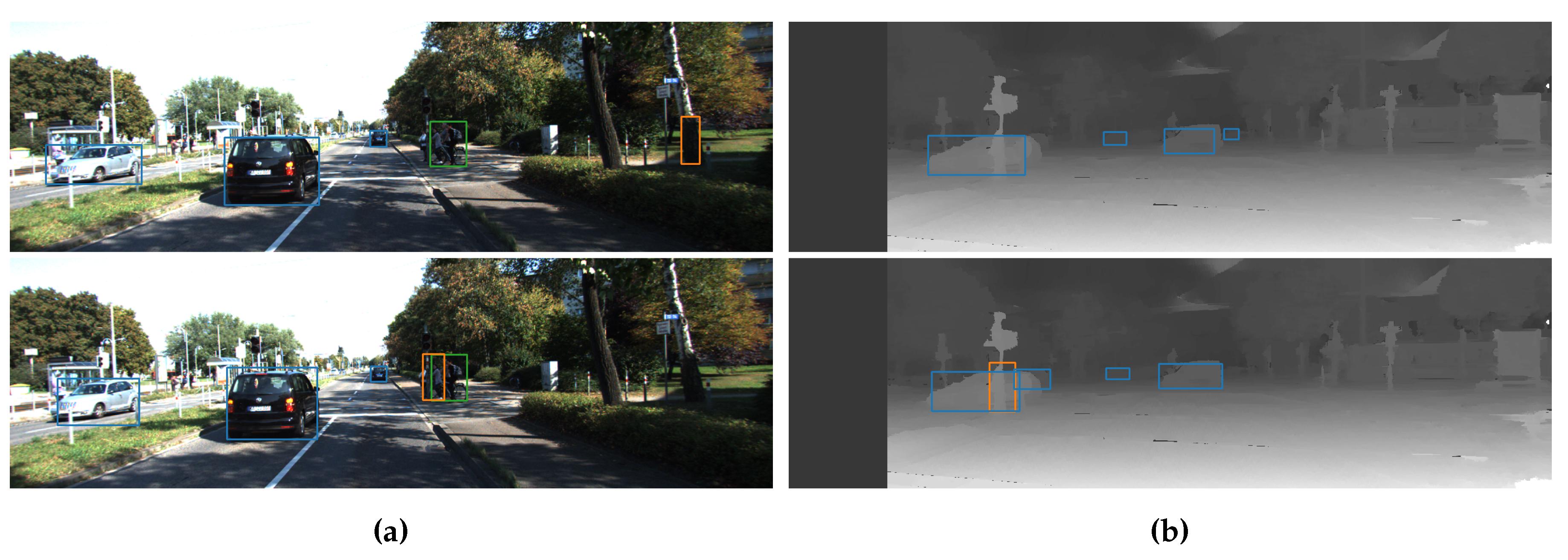 Sensors   Free Full-Text   Exploring RGB+Depth Fusion for