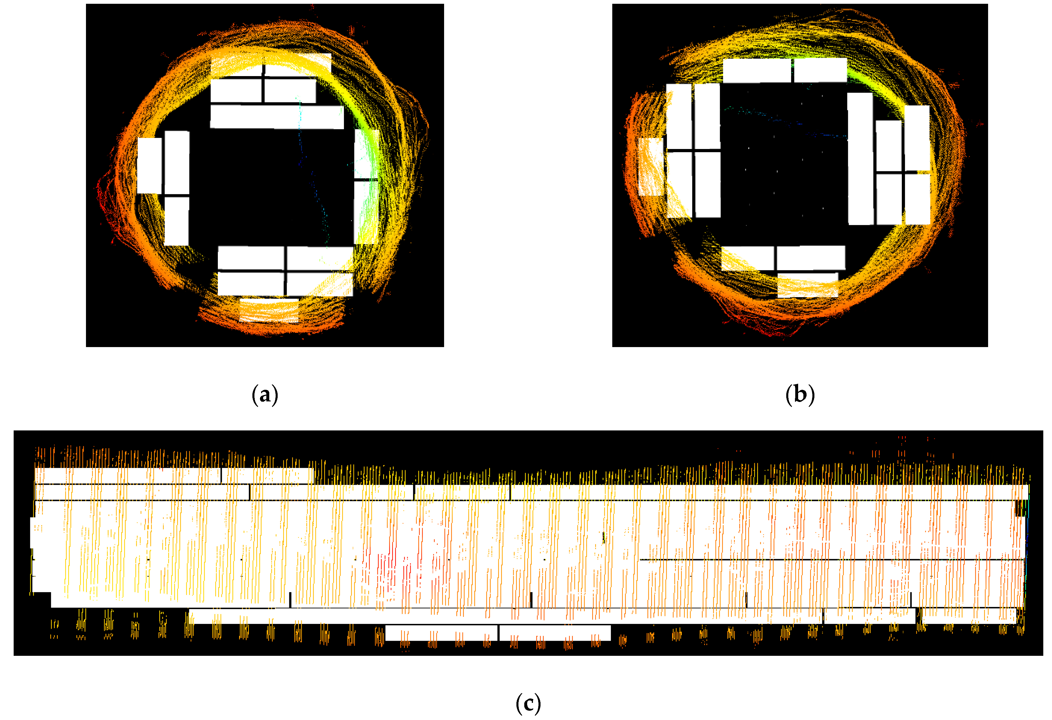Sensors   Free Full-Text   On-Line Laser Triangulation