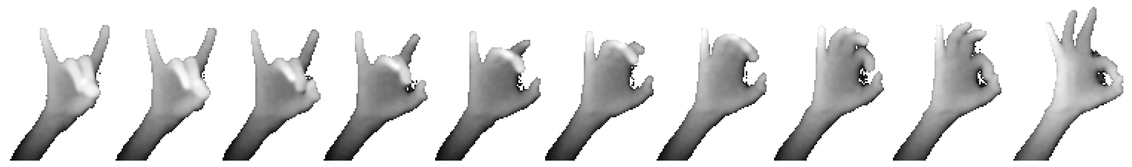 Sensors | Free Full-Text | Recognition of Fingerspelling Sequences