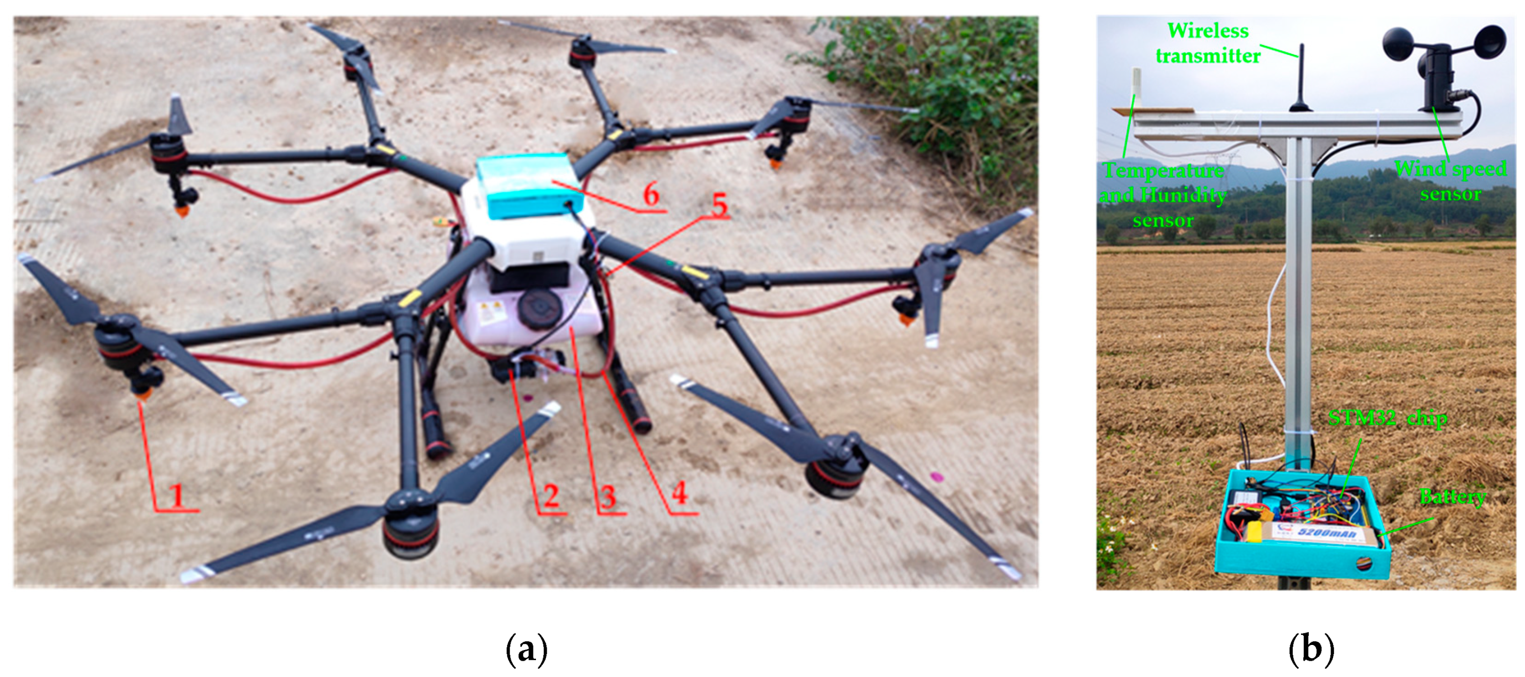 Sensors | Free Full-Text | Design of Plant Protection UAV Variable