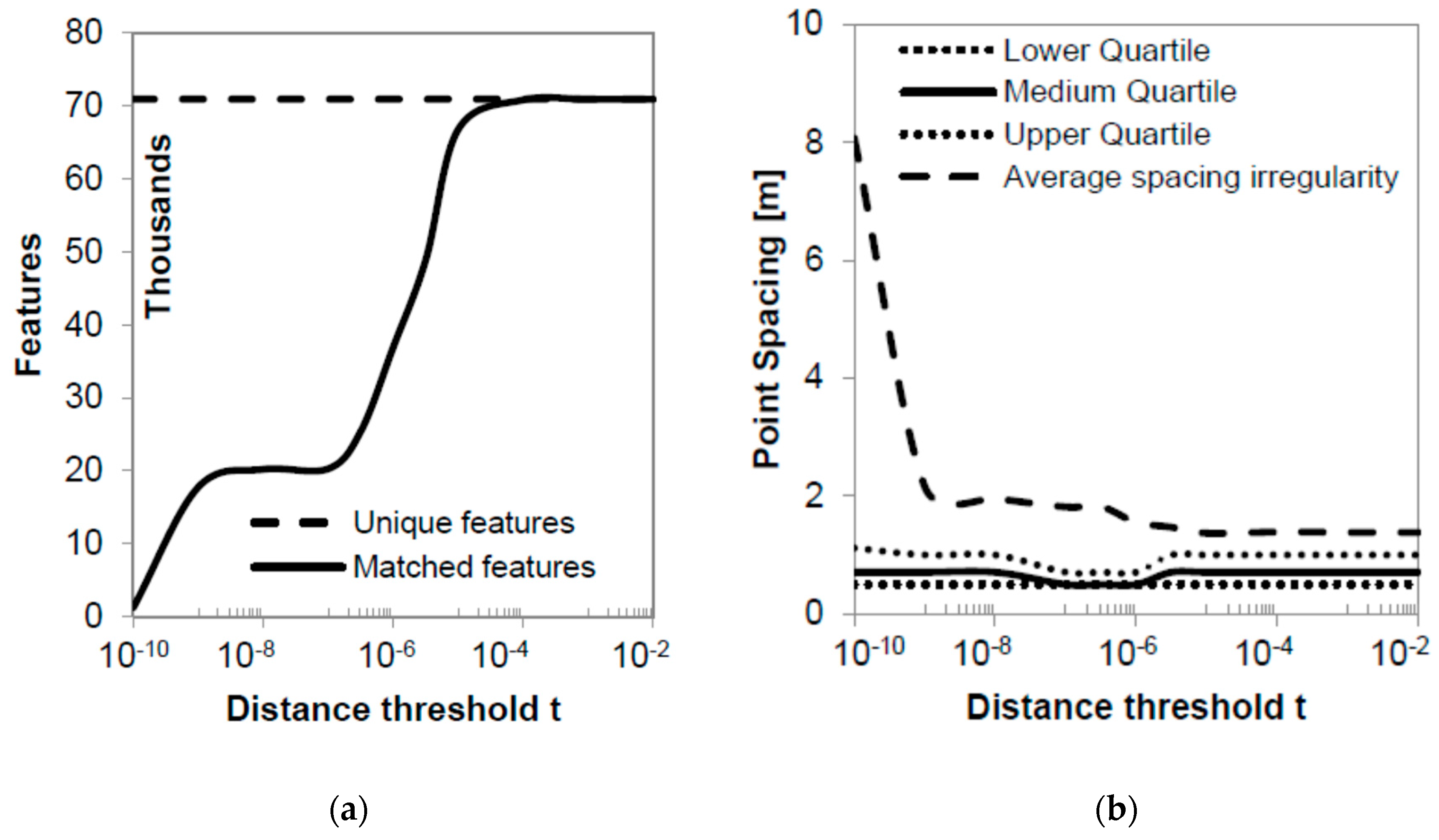 Sensors   Free Full-Text   A SIFT-Based DEM Extraction