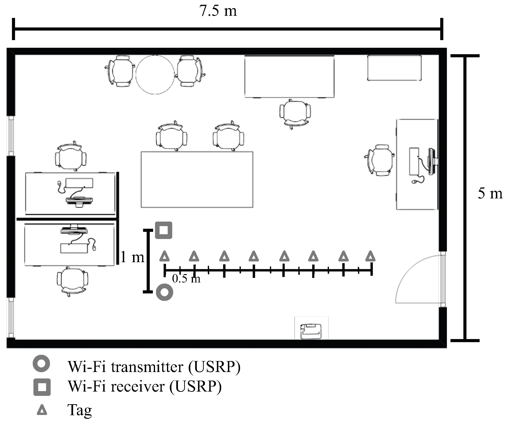 Sensors | Free Full-Text | Pattern-Based Decoding for Wi-Fi