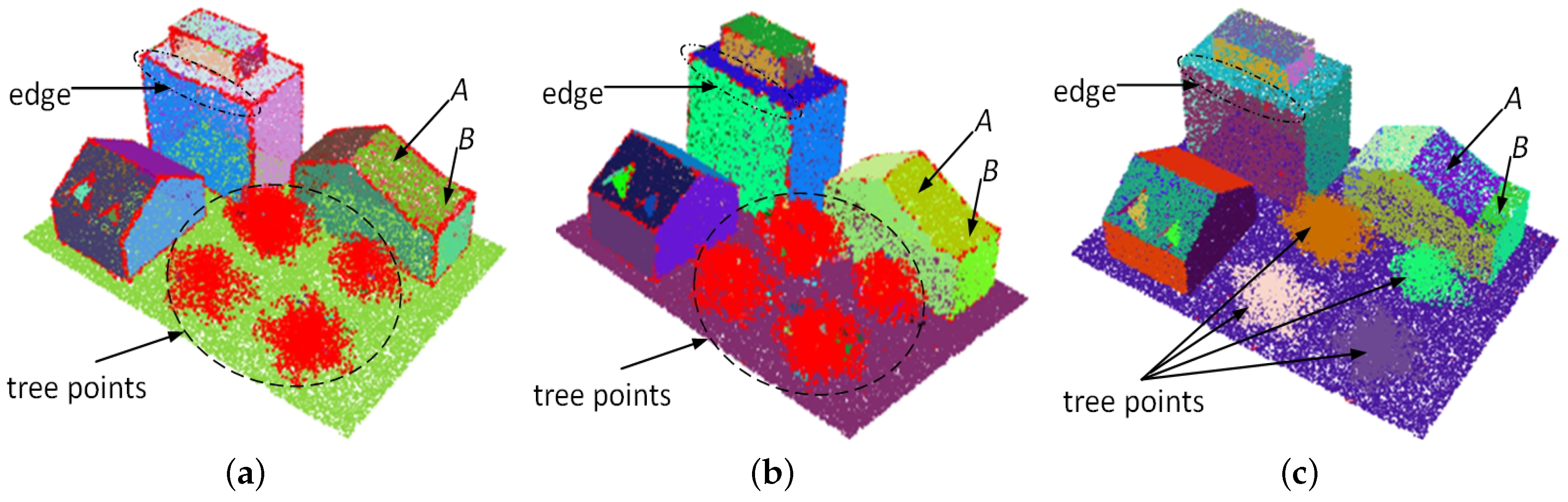 Sensors | Free Full-Text | Robust Normal Estimation for 3D
