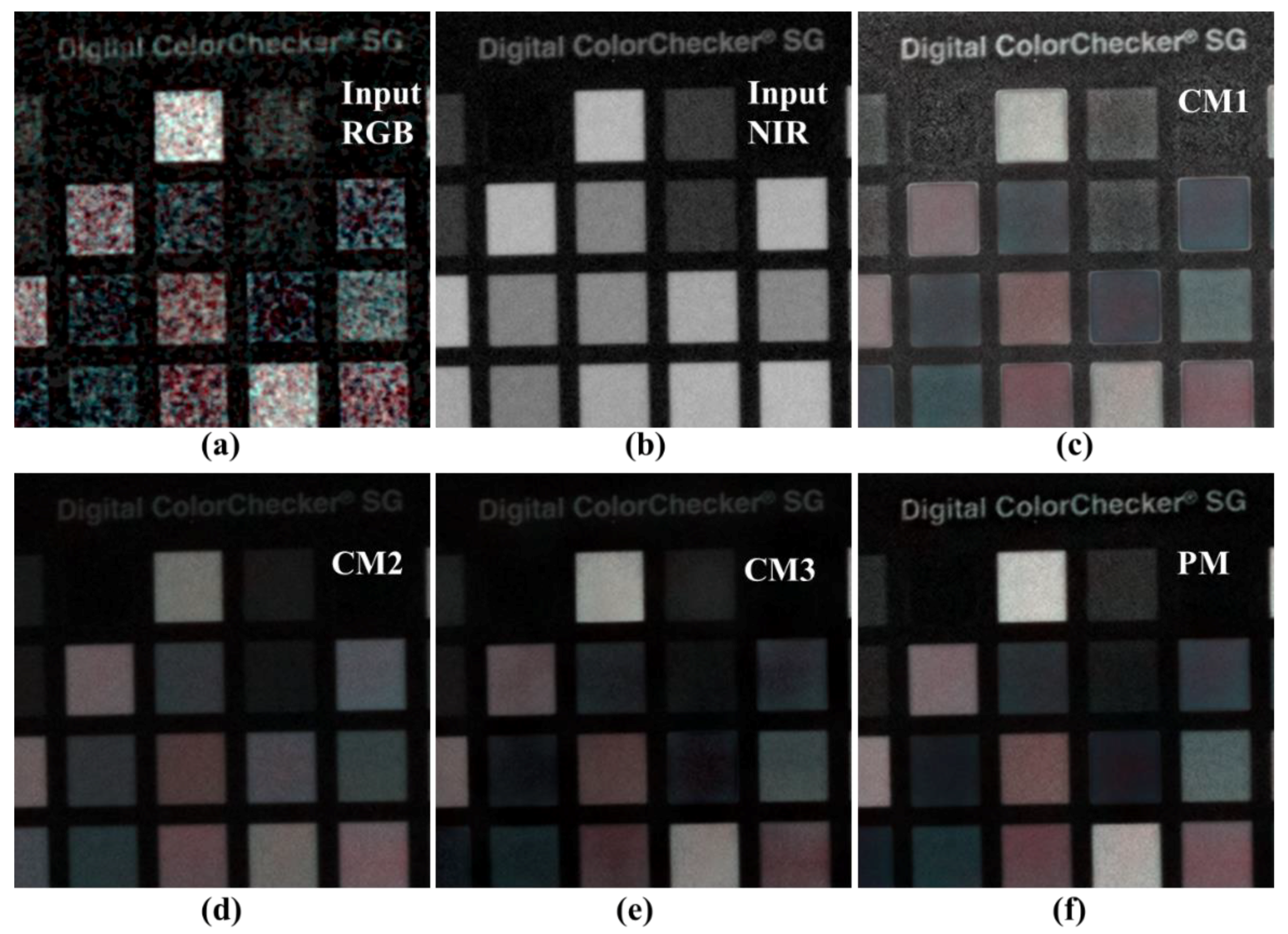 Sensors Free Full Text Sensitivity Improvement Of Extremely Low Light Scenes With Rgb Nir Multispectral Filter Array Sensor