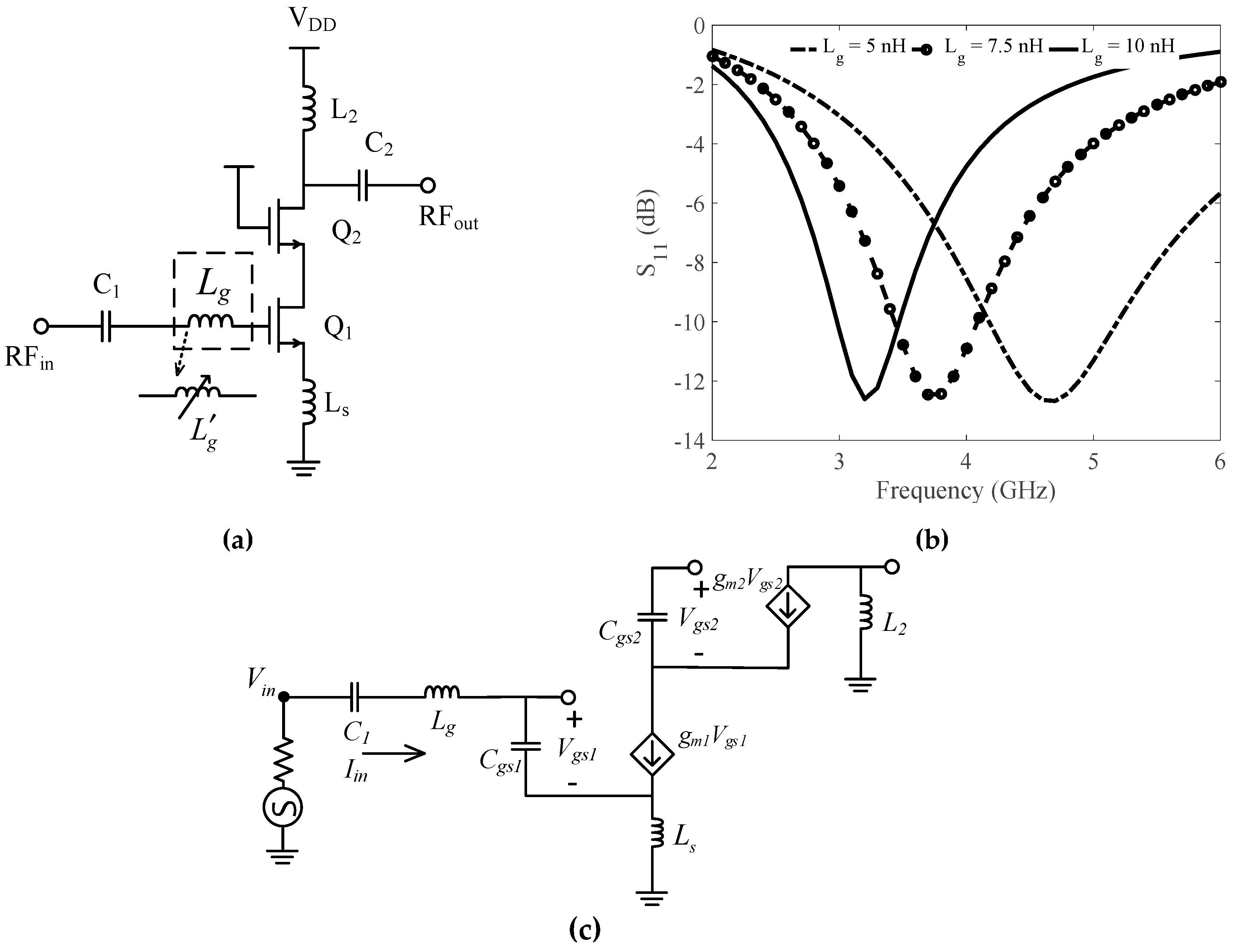Sensors | Free Full-Text | Design and Analysis of a Continuously