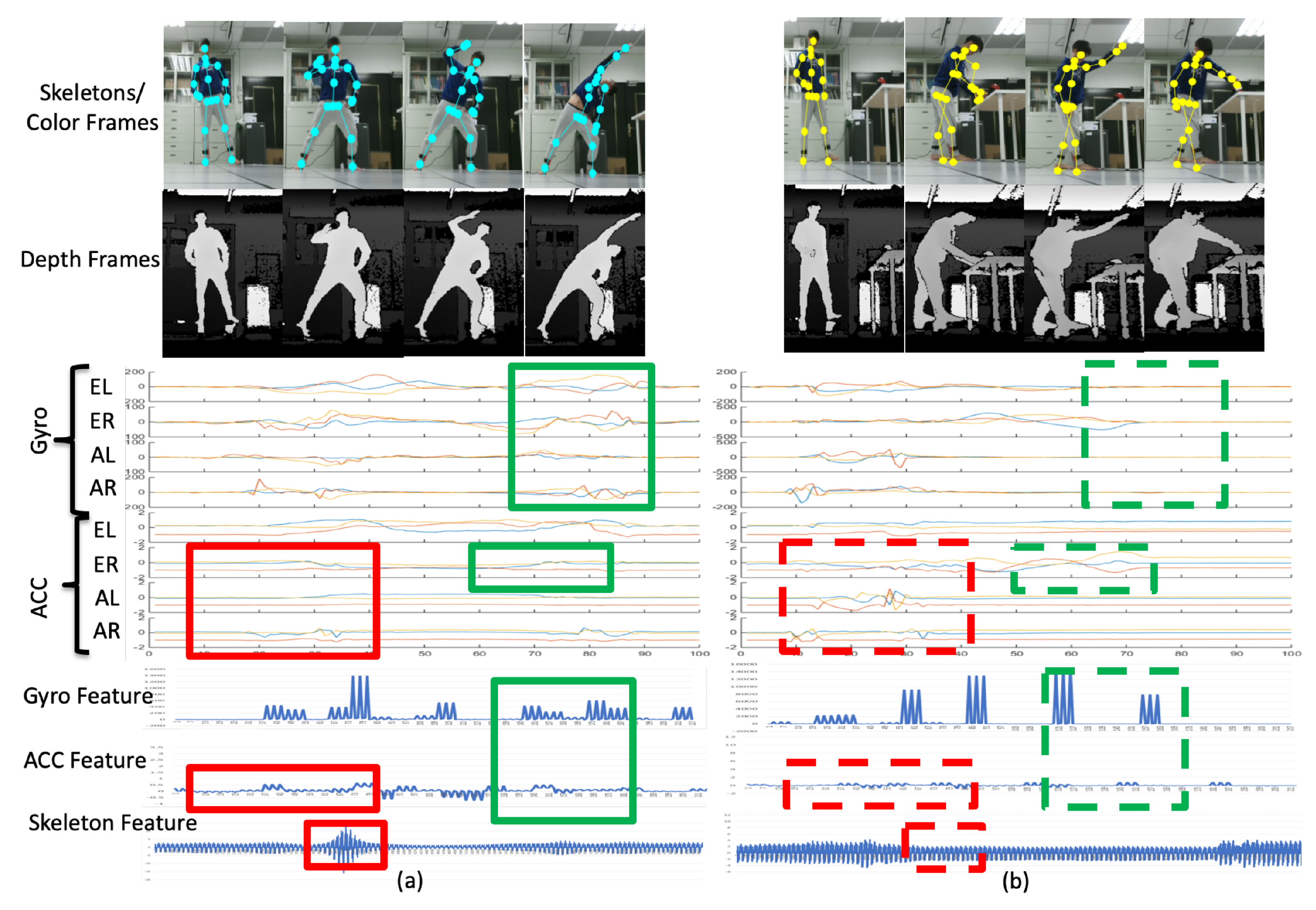 Sensors   Free Full-Text   Baseball Player Behavior