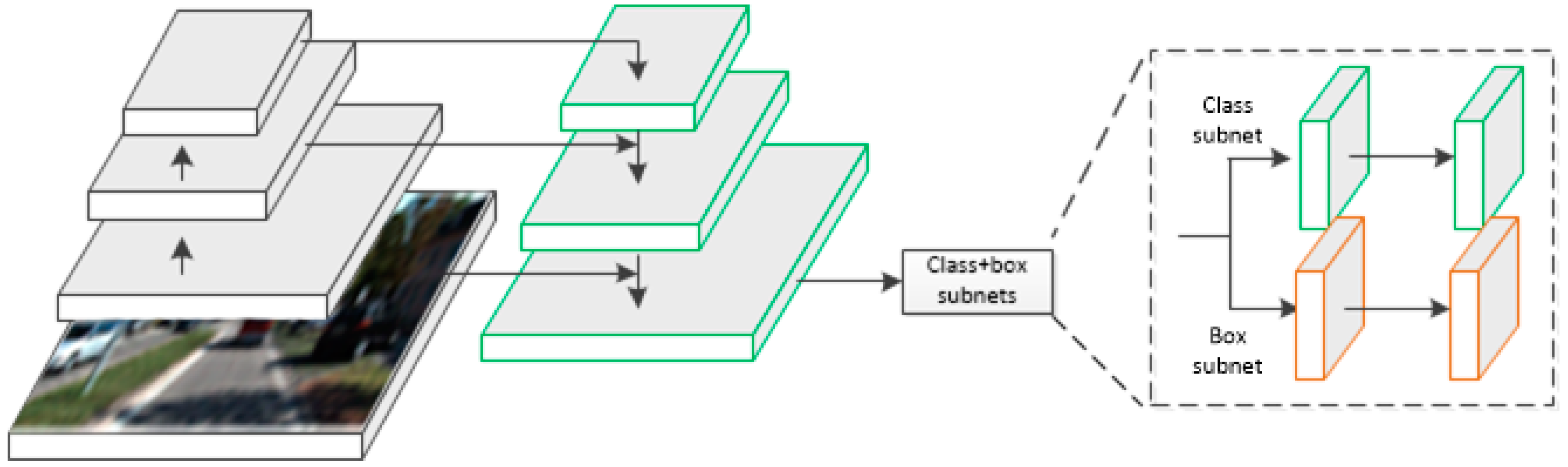 Sensors   Free Full-Text   One-Stage Multi-Sensor Data