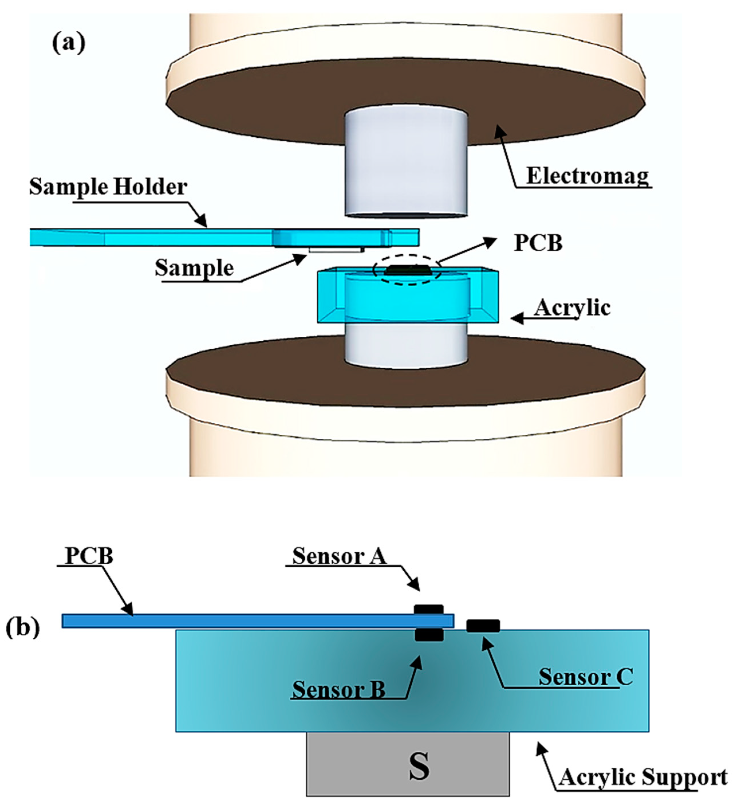 Sensors | Free Full-Text | Characterizing Complex Mineral ... on