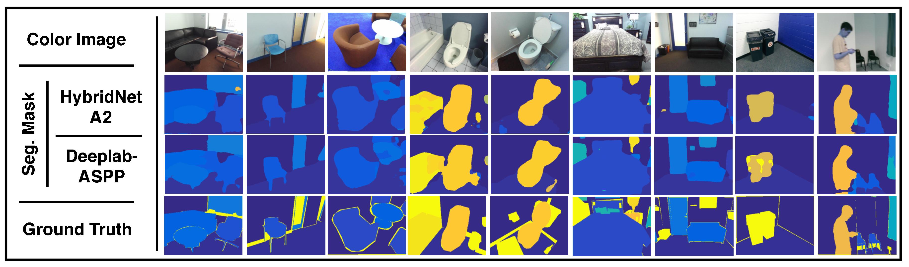 Sensors | Free Full-Text | Depth Estimation and Semantic