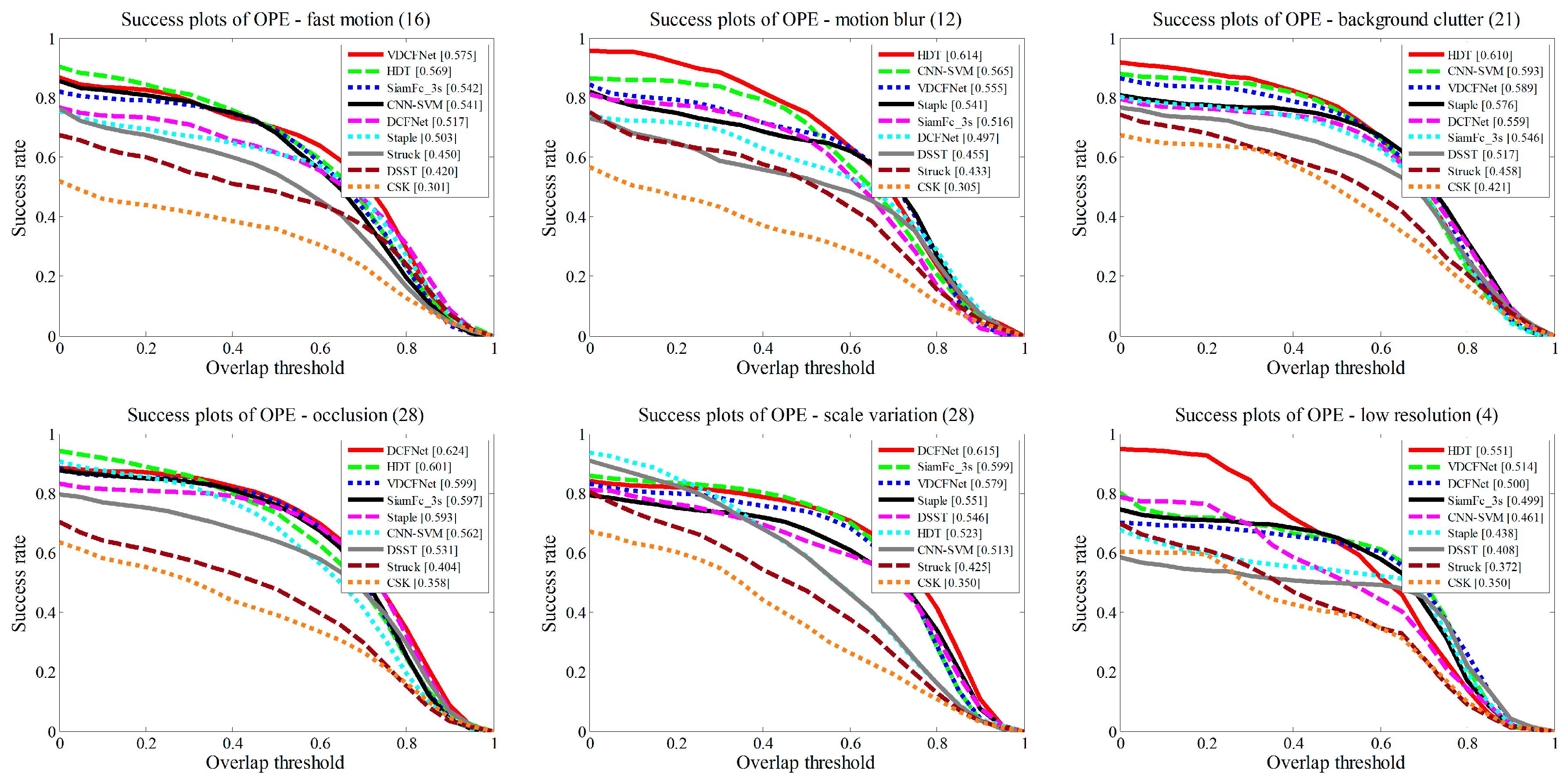 Matlab Heatmap Remove Labels