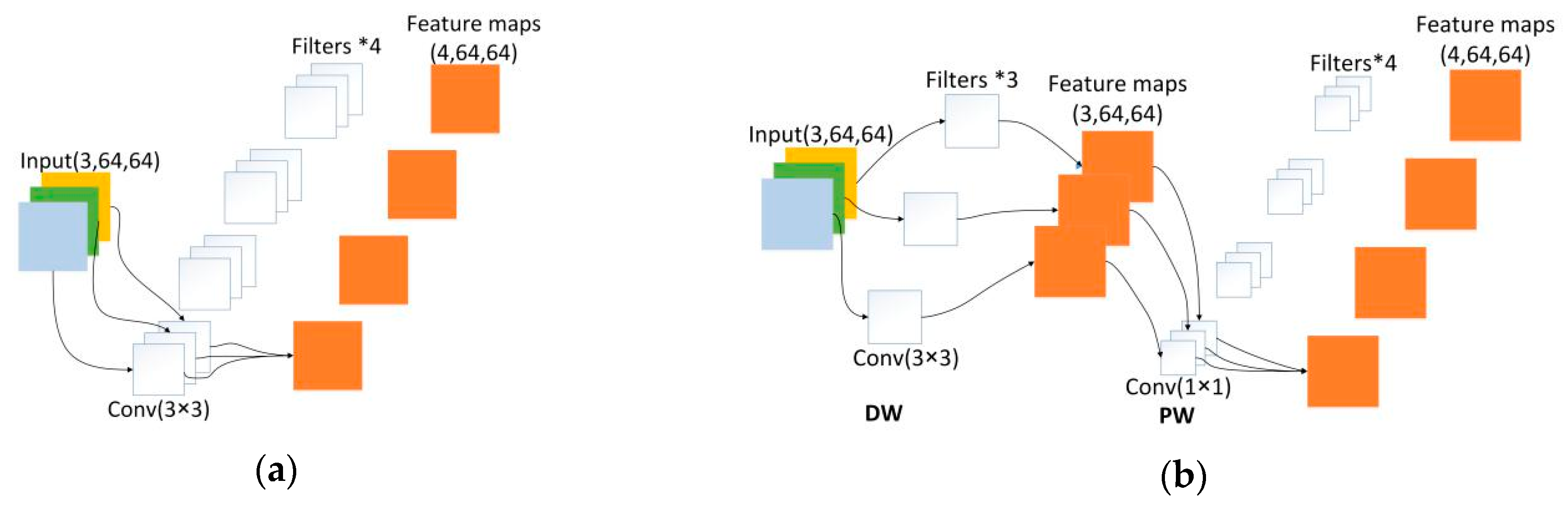 Sensors | Free Full-Text | RT-Seg: A Real-Time Semantic