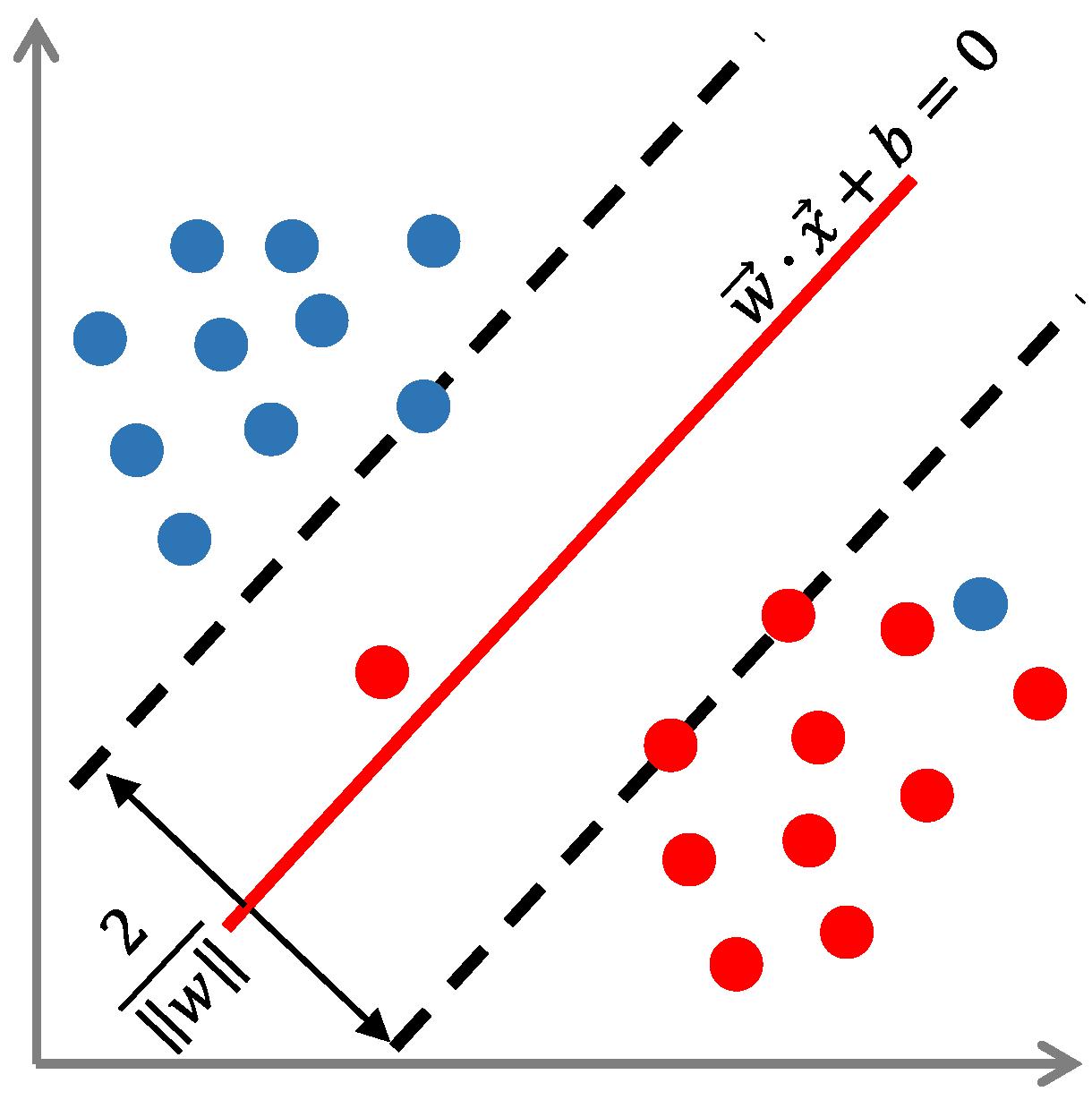 Sensors | Free Full-Text | A Mature-Tomato Detection Algorithm Using