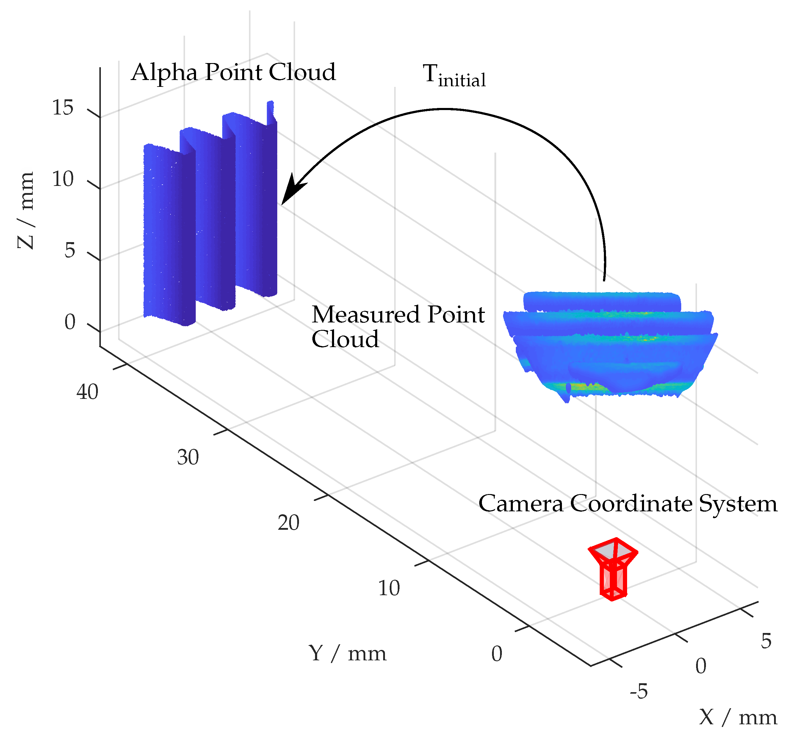 L//W//H Hinz /& Kunst Microscope Measurements article in cm : 10 x 10 x 15