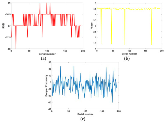 Sensors | Free Full-Text | ANTspin: Efficient Absolute Localization