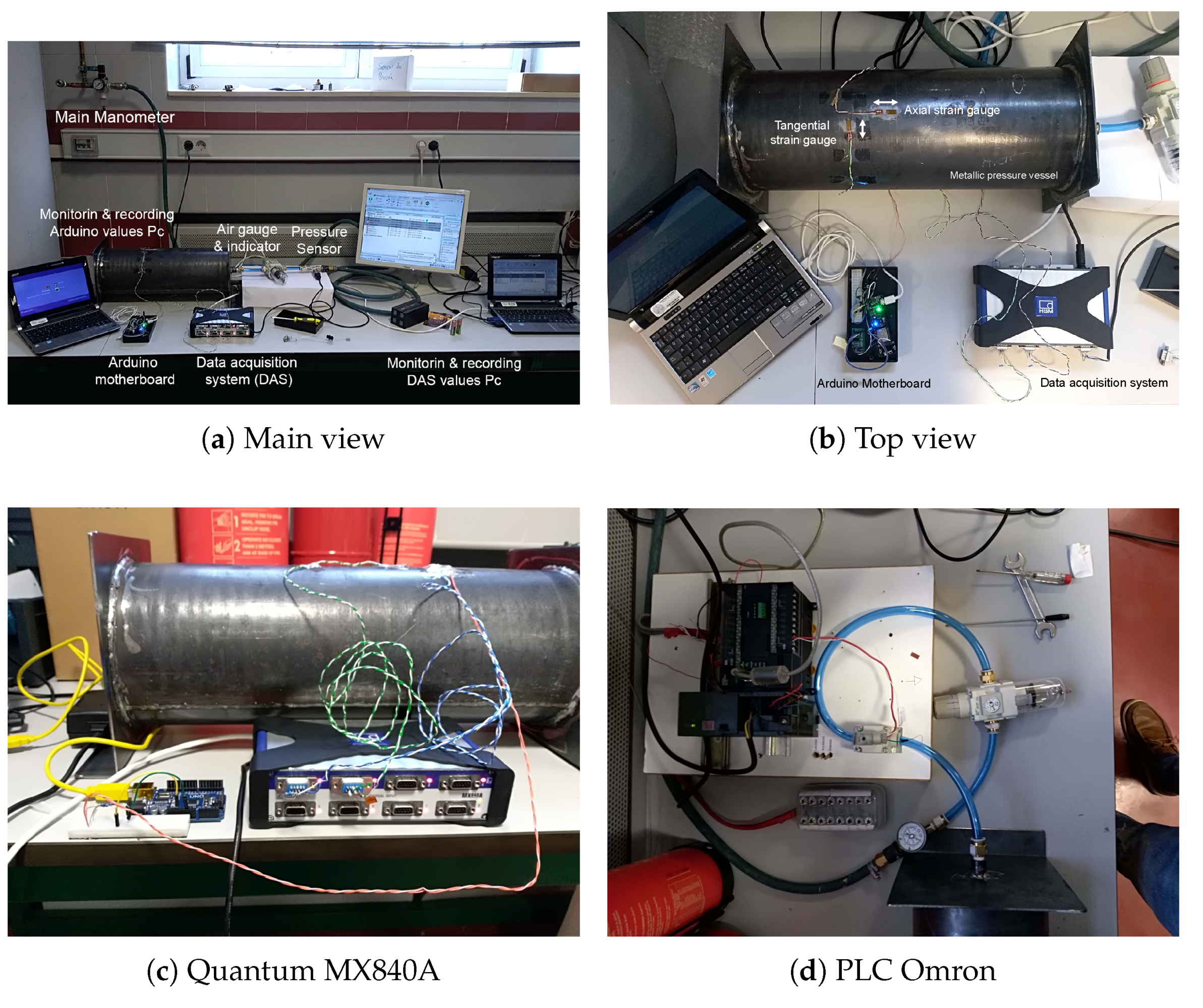 Sensors | Free Full-Text | SmartFire: Intelligent Platform for